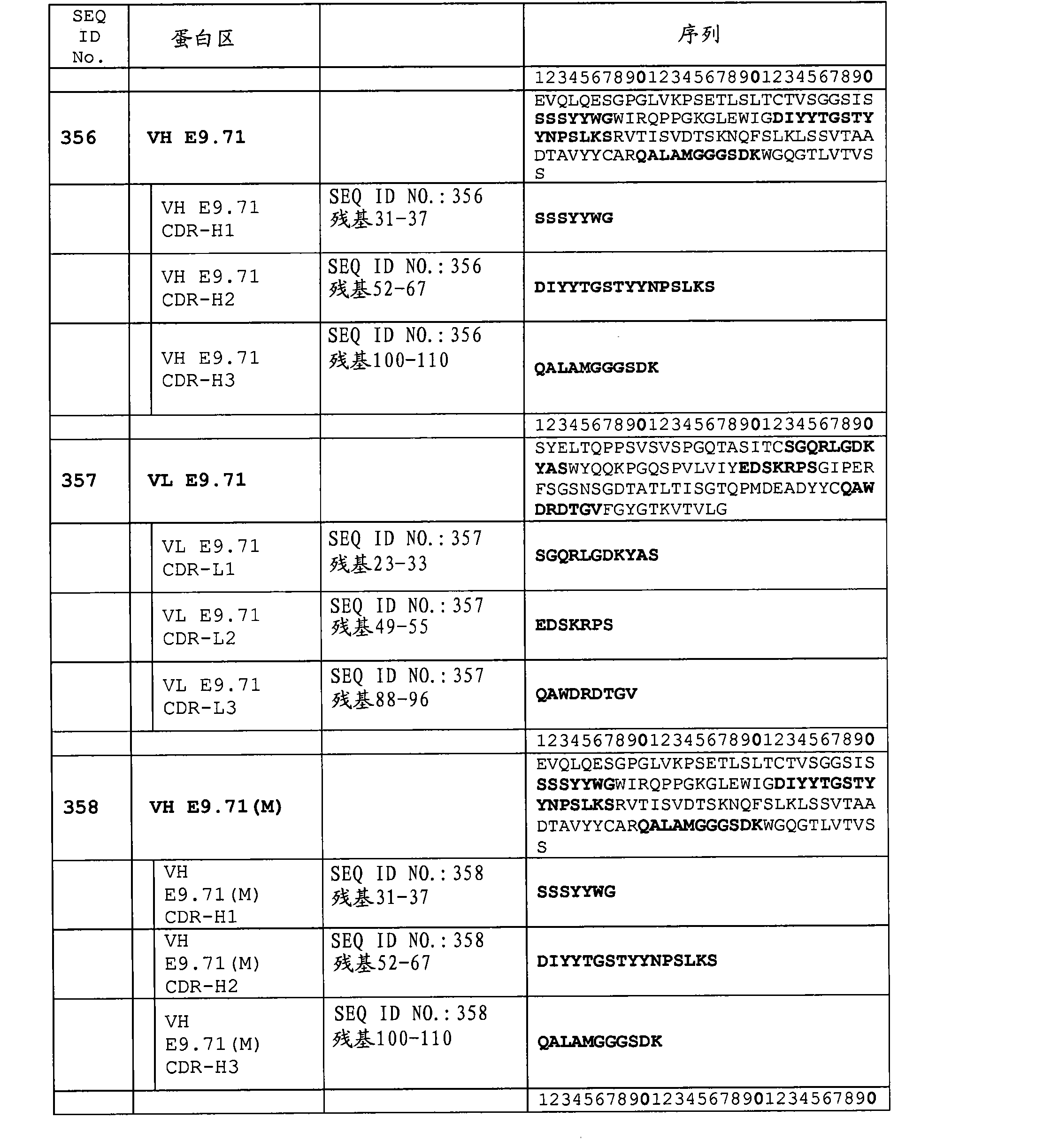 Figure CN102741288AD01371