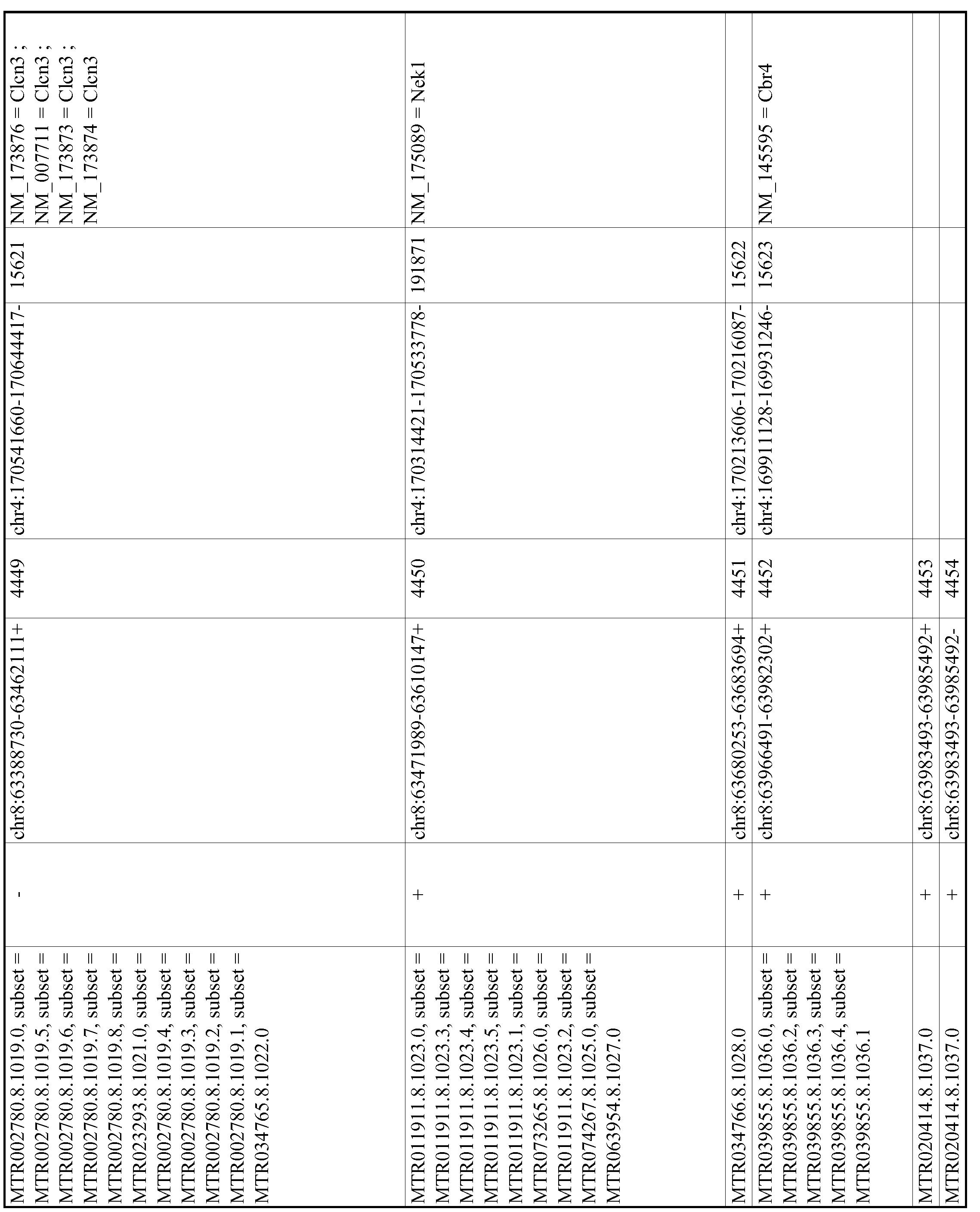 Figure imgf000828_0001