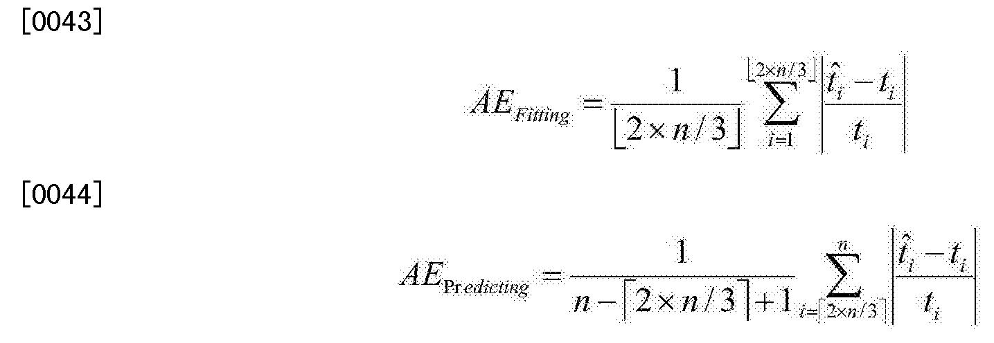 Figure CN105260304AD00084