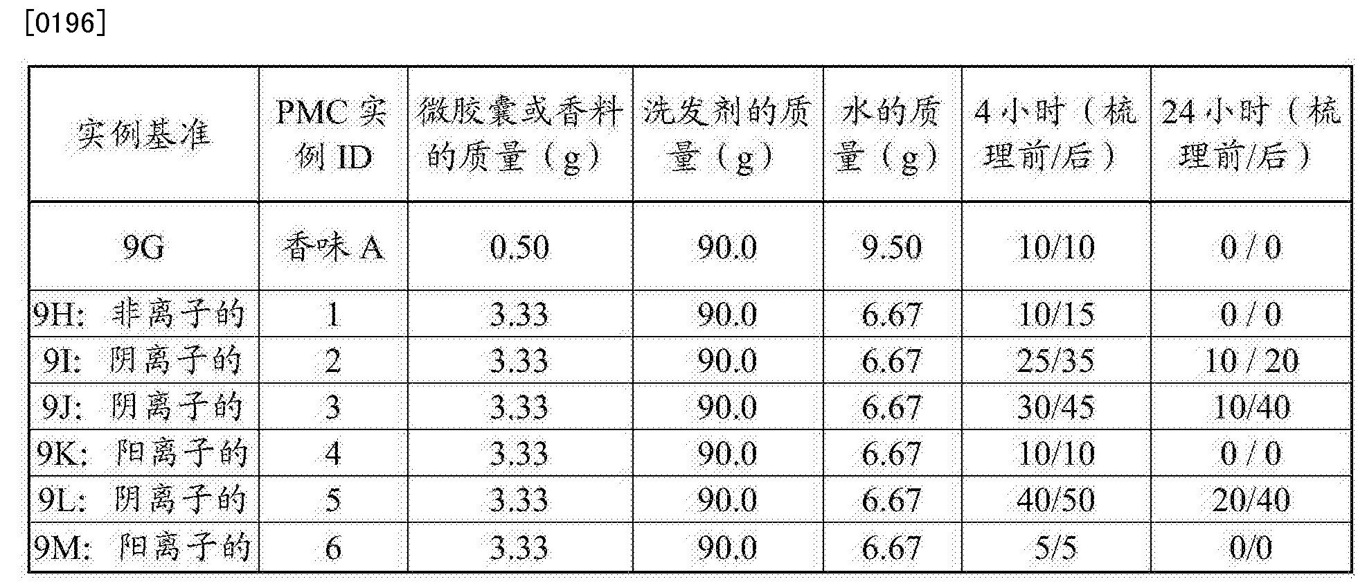 Figure CN103458858BD00201