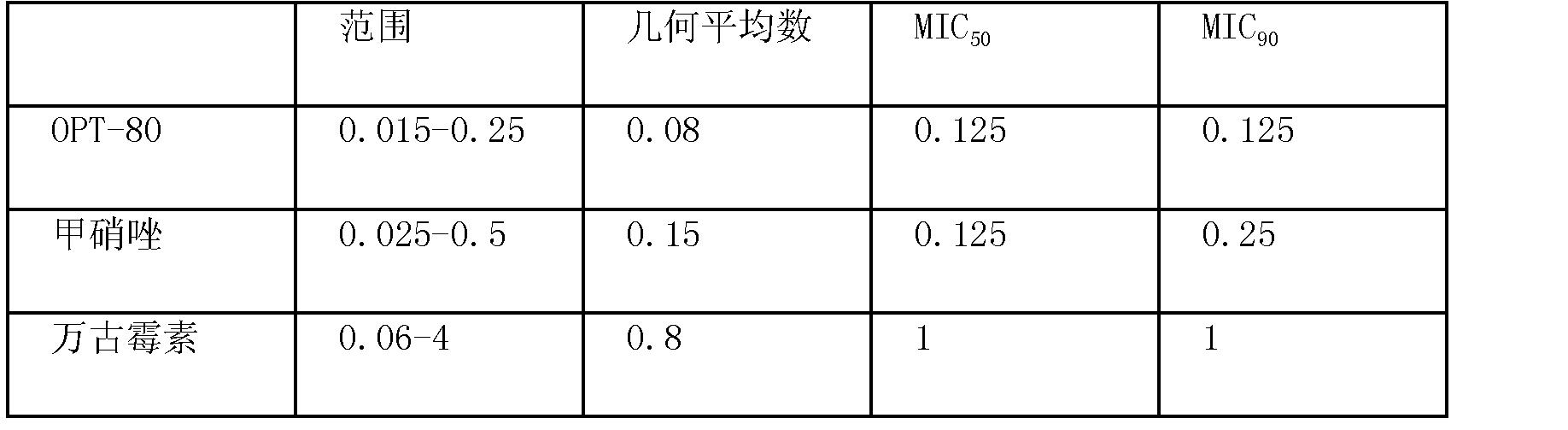 Figure CN102614207AD00191