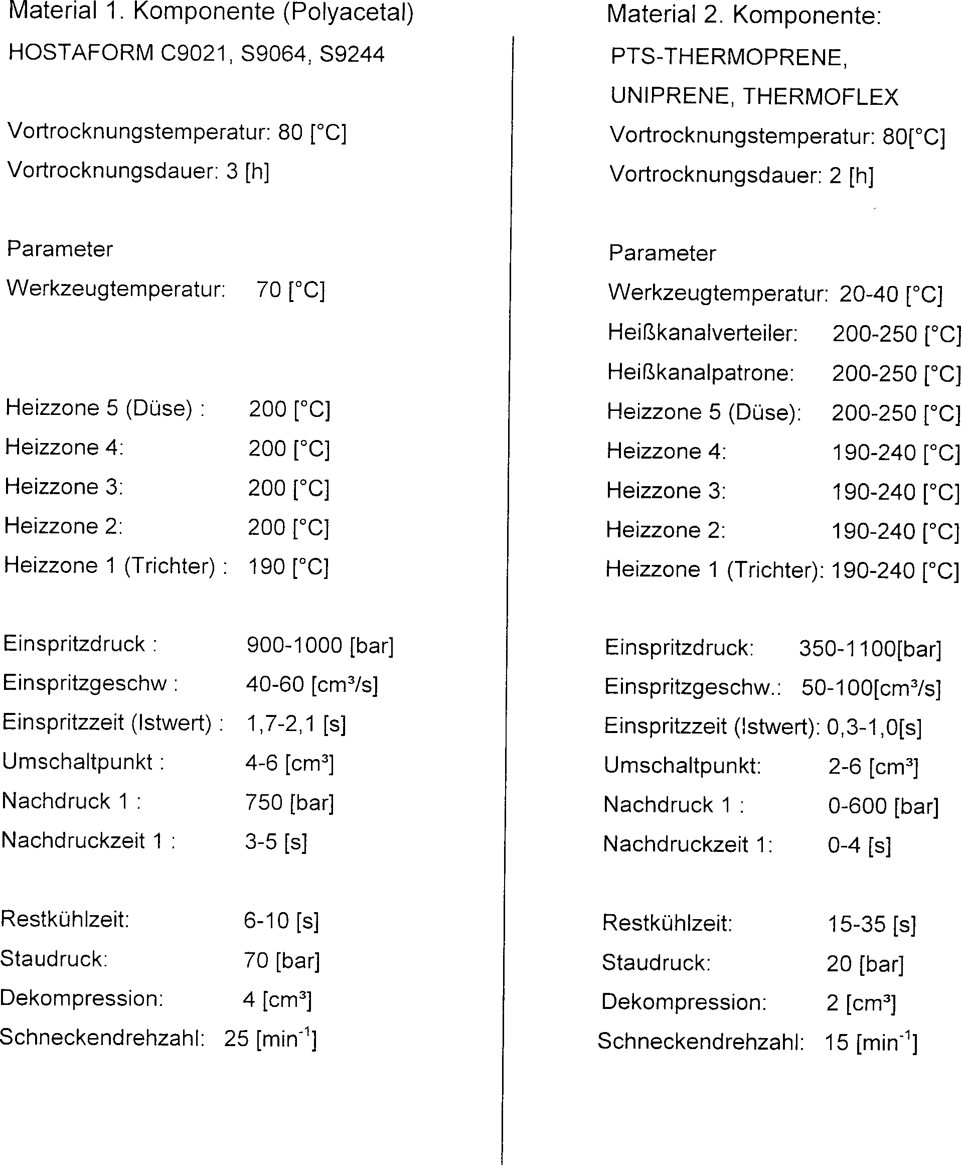 DE102004047200A1 - Composite body composed of polyacetal and