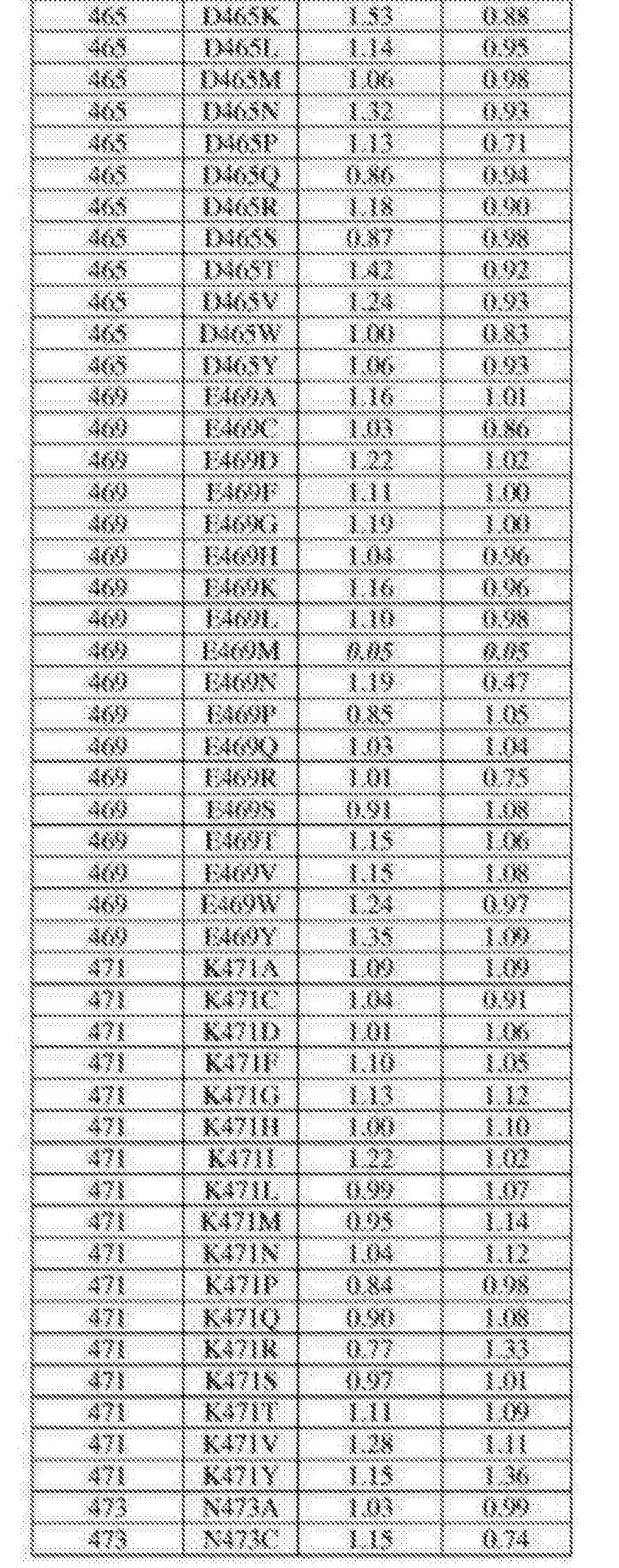 Figure CN105483099AD01831