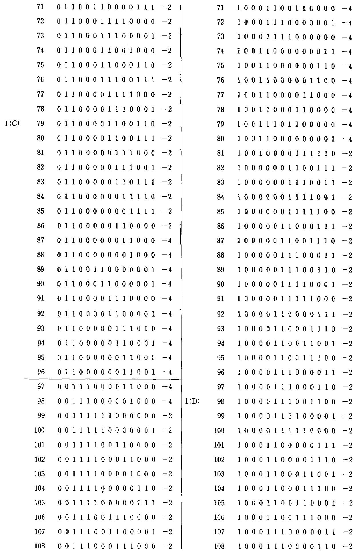 Figure kpo00075