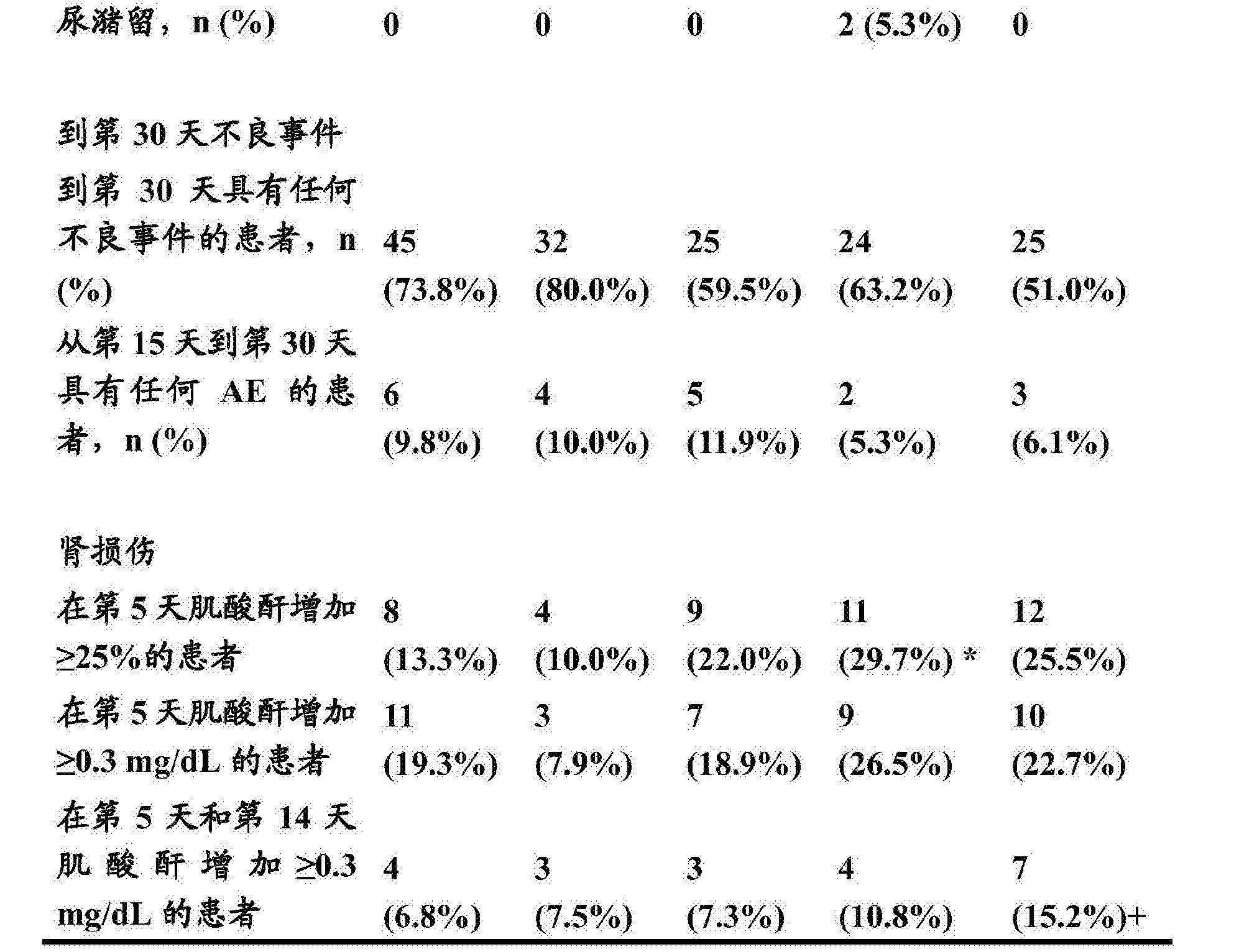 Figure CN106177914AD00441