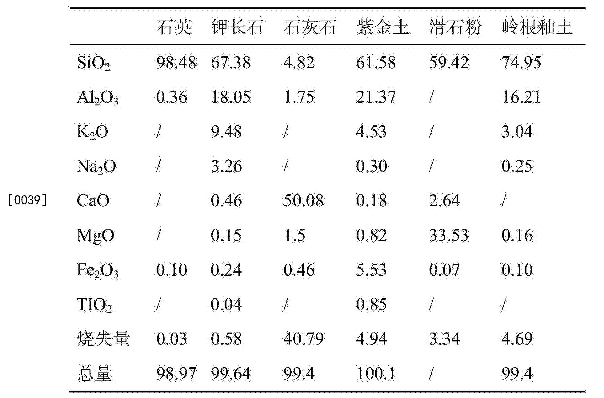 Figure CN105293913BD00051