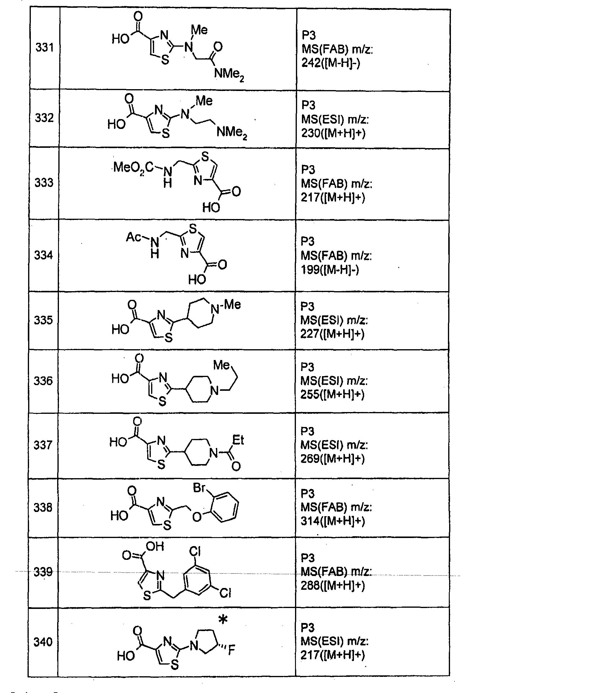 Figure CN101835764BD00841