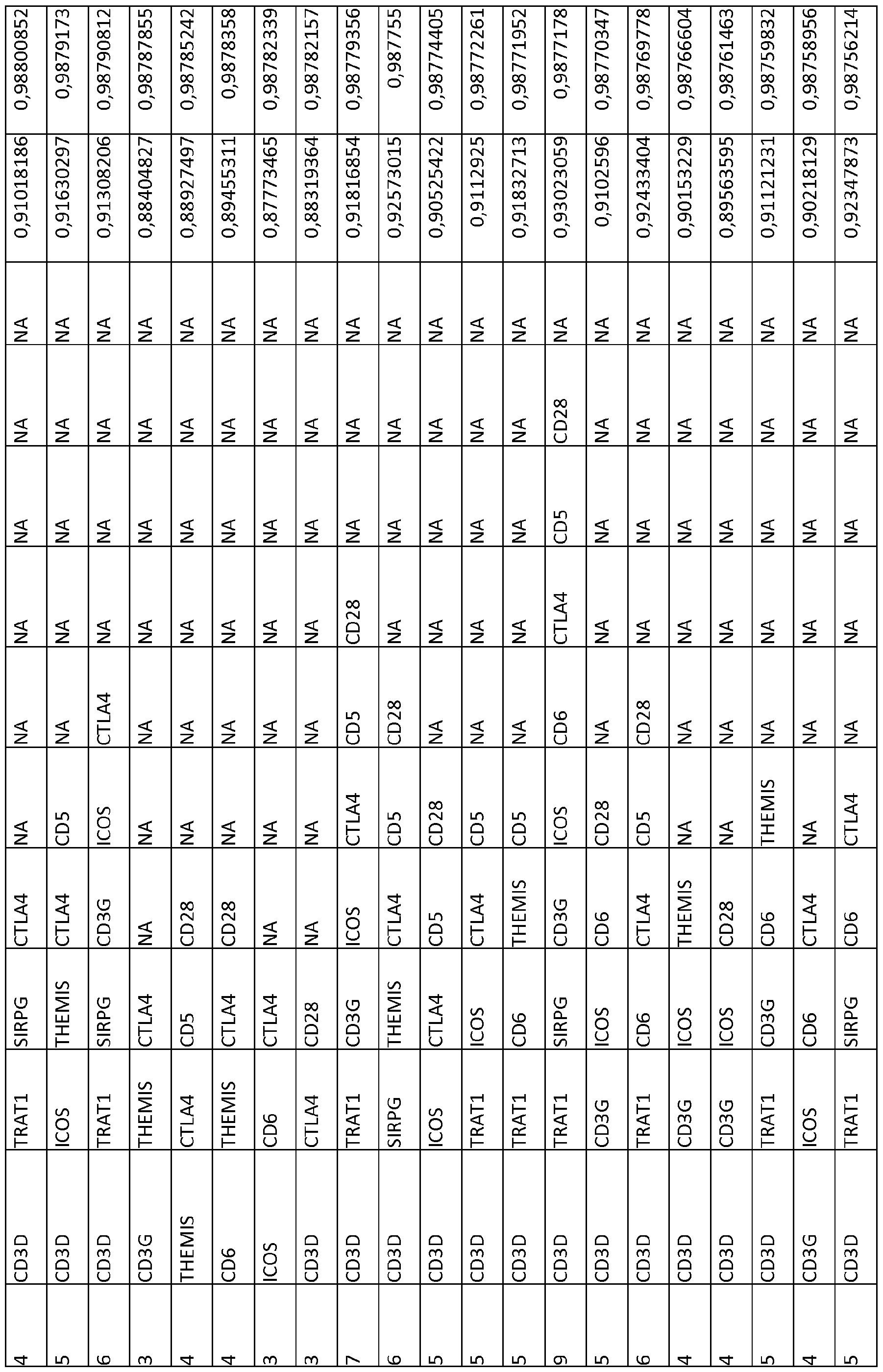 Figure imgf000269_0001