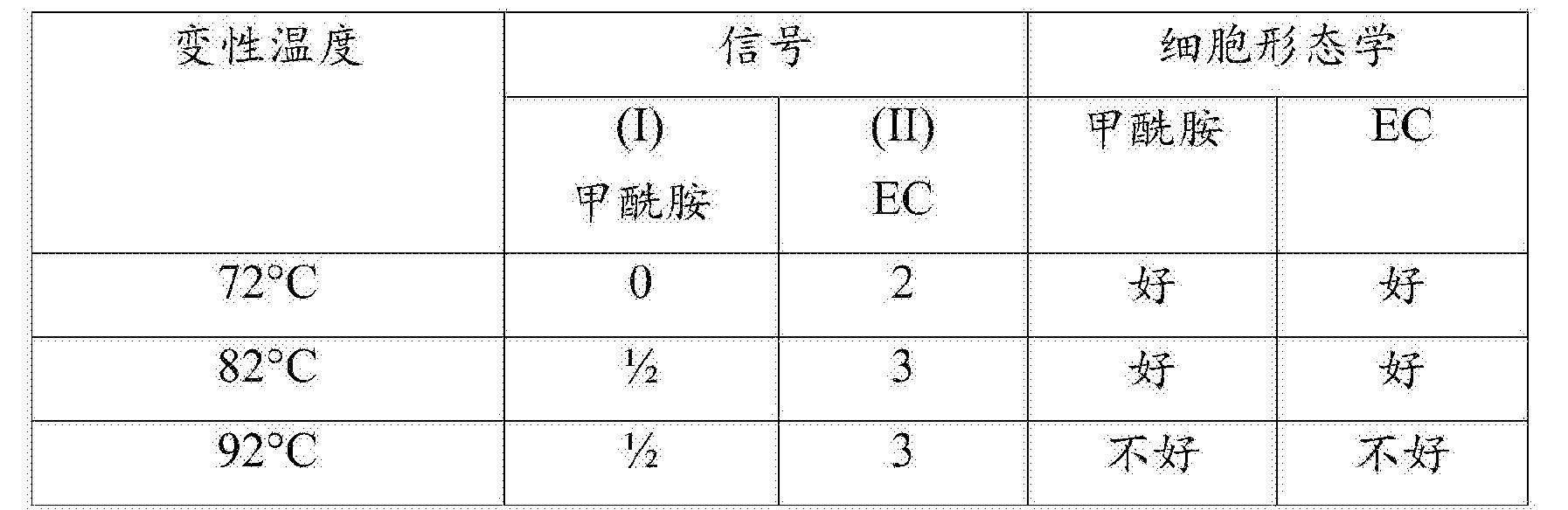 Figure CN102046808BD00381