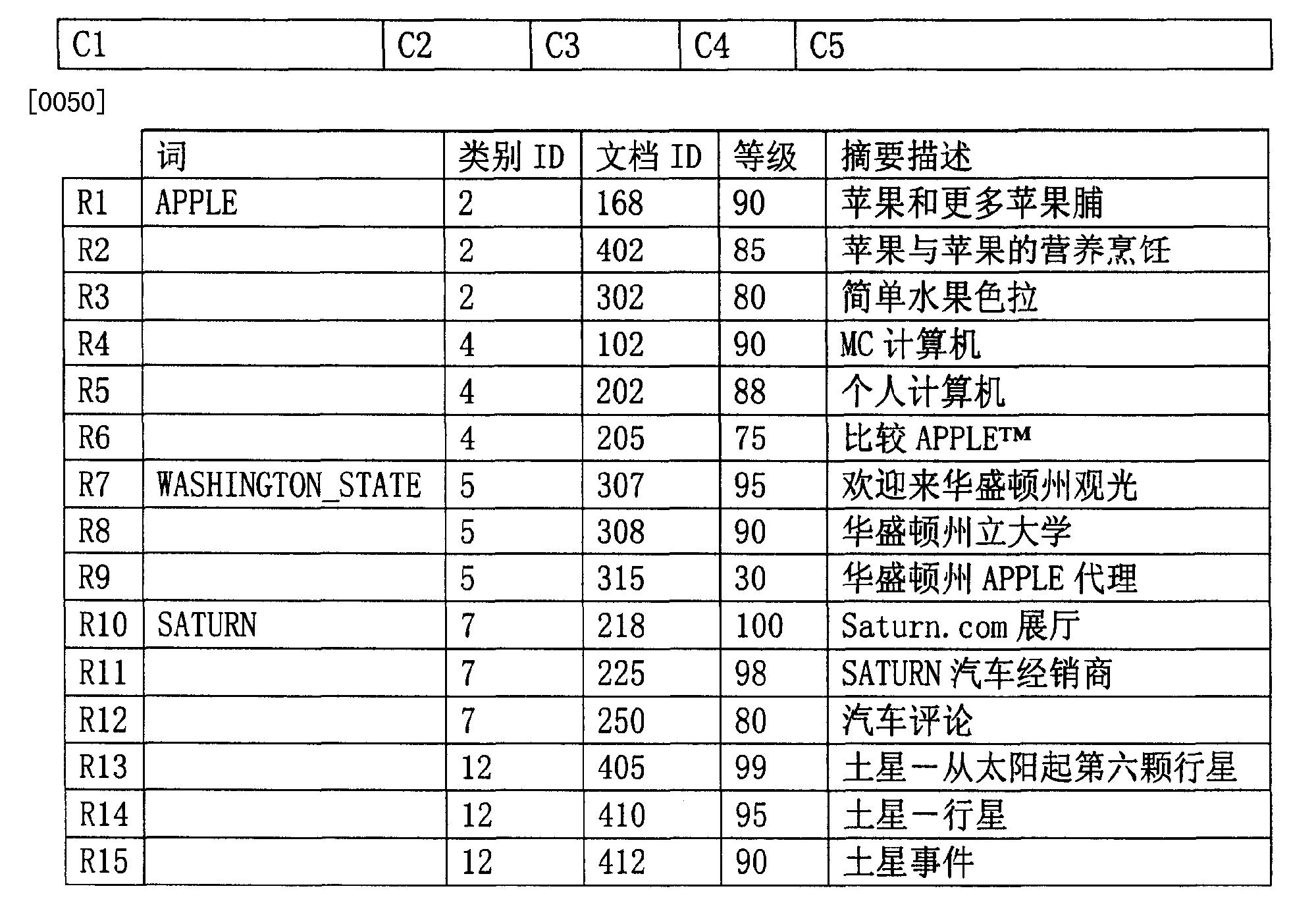 Figure CN1716255BD00101