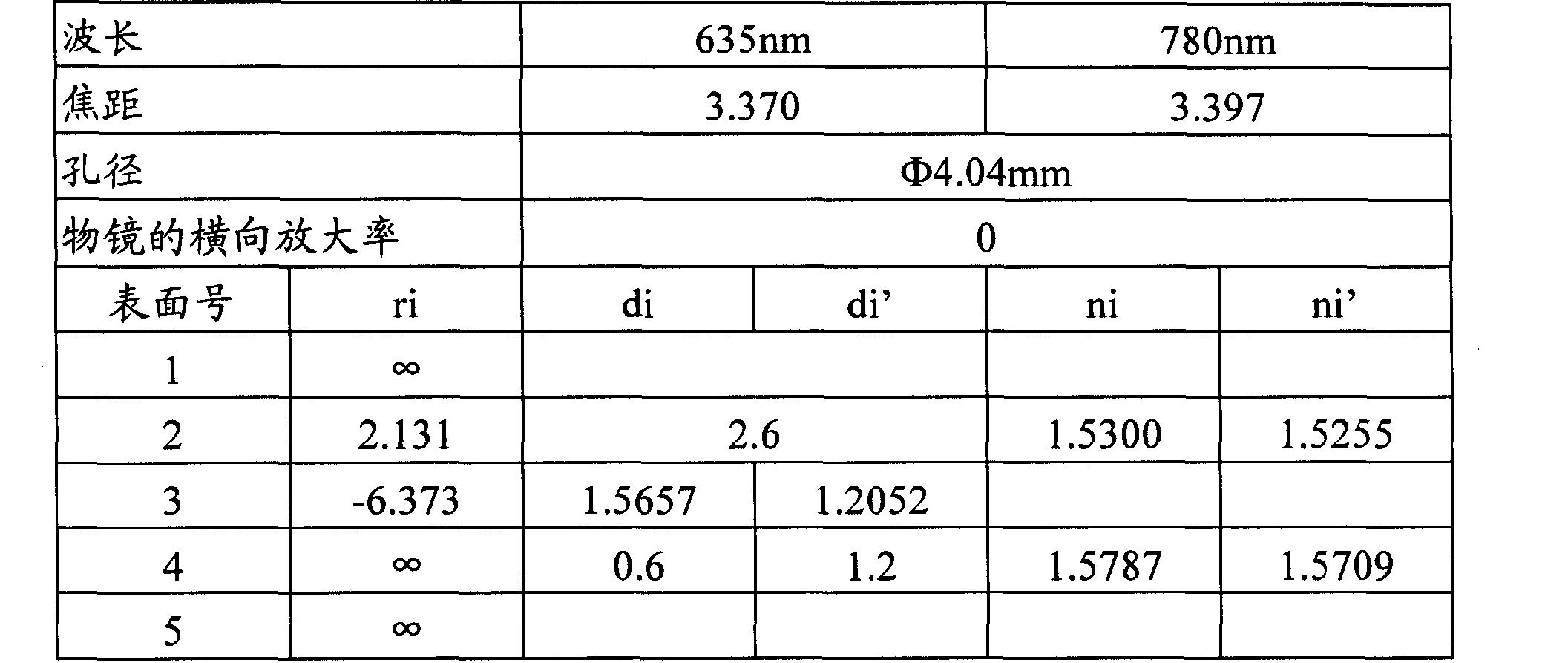 Figure CN1553440BD00872