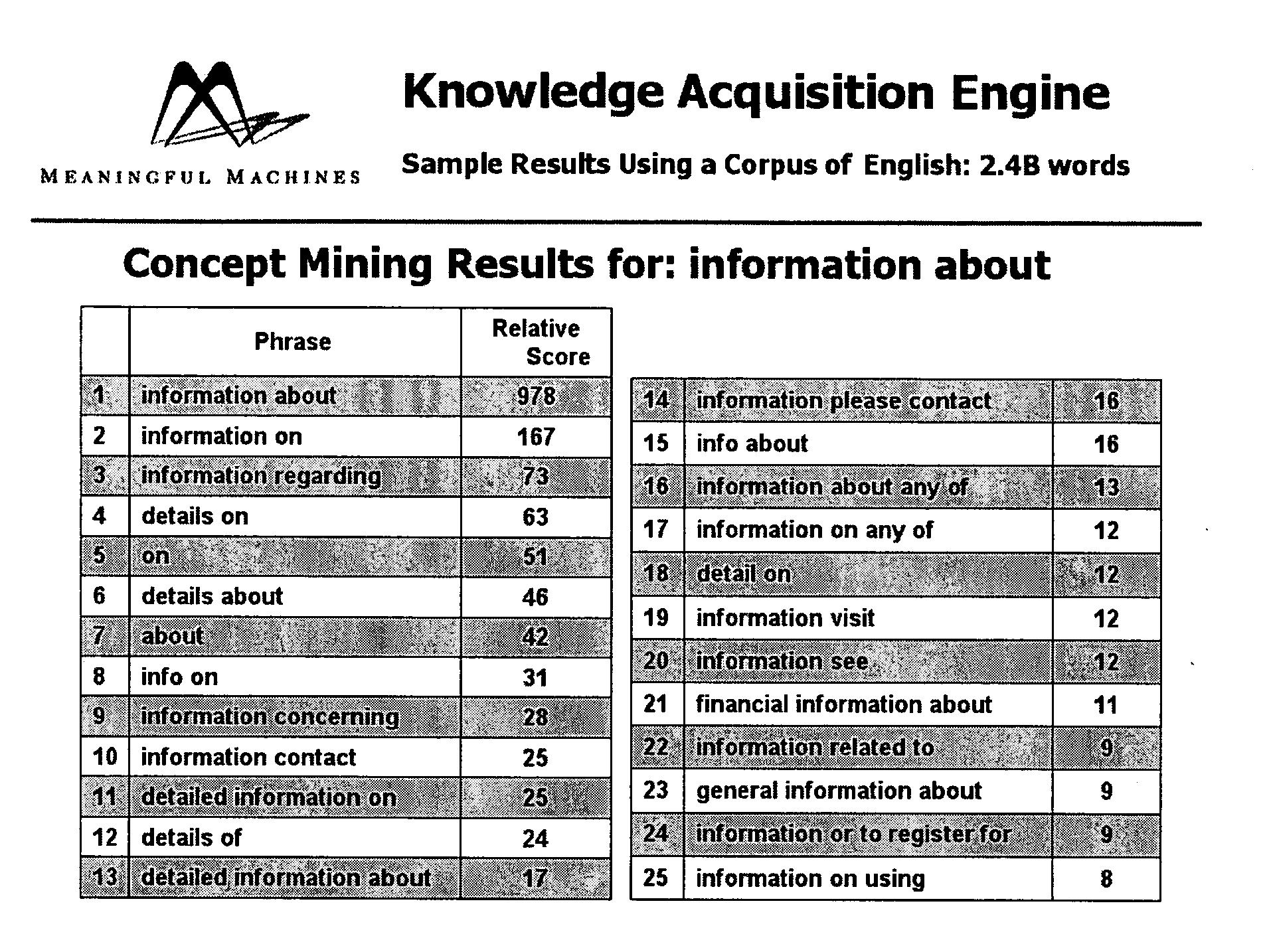 Figure US20040122656A1-20040624-P00009