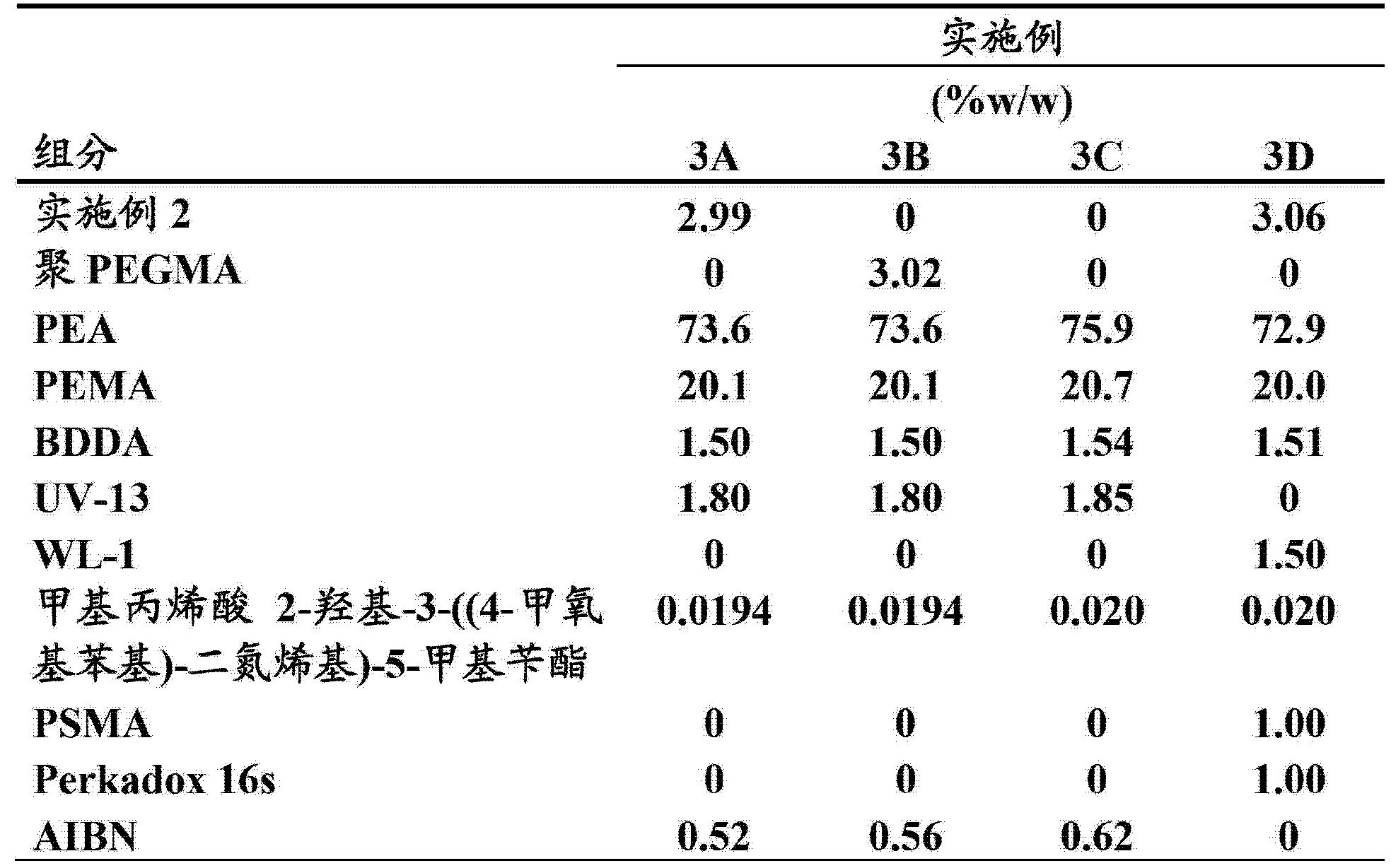 Figure CN102946913BD00131