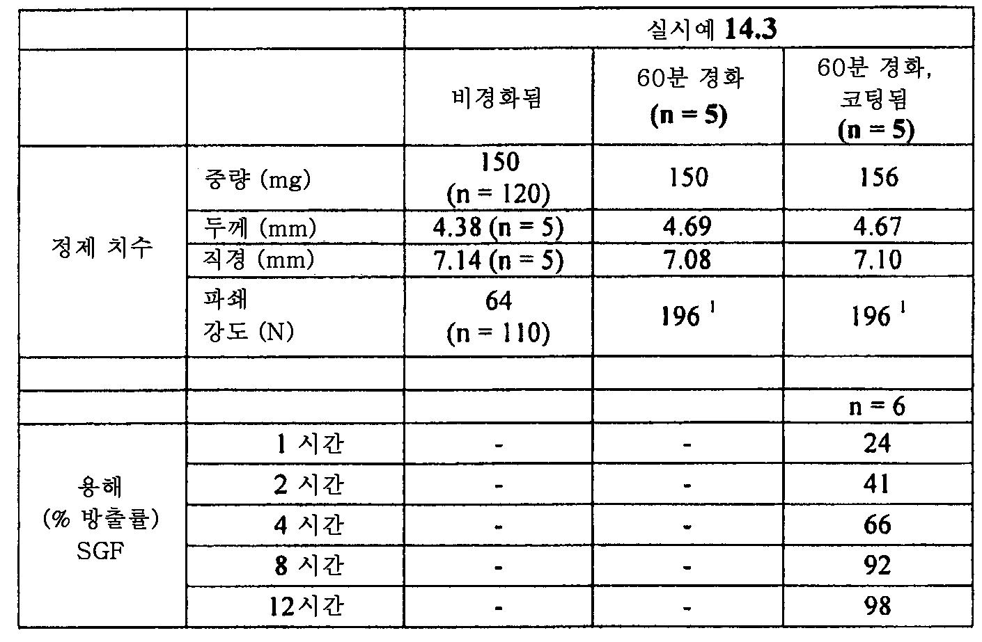 Figure 112011082183604-pat00062