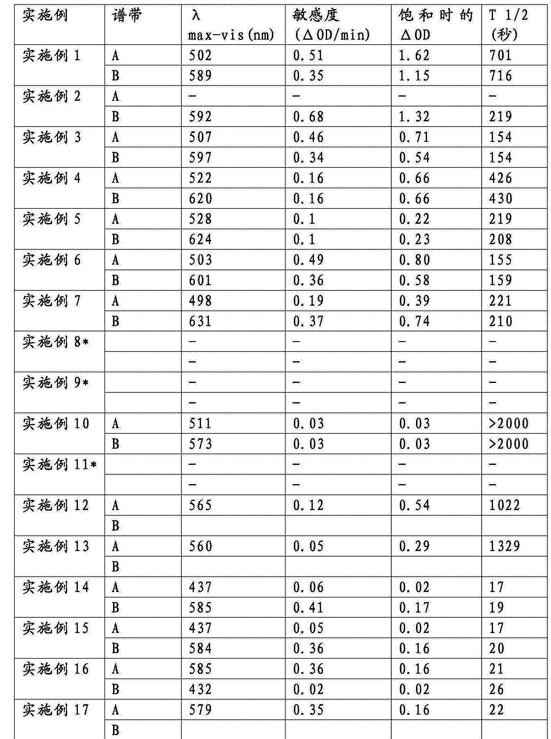 Figure CN105838349AD01211
