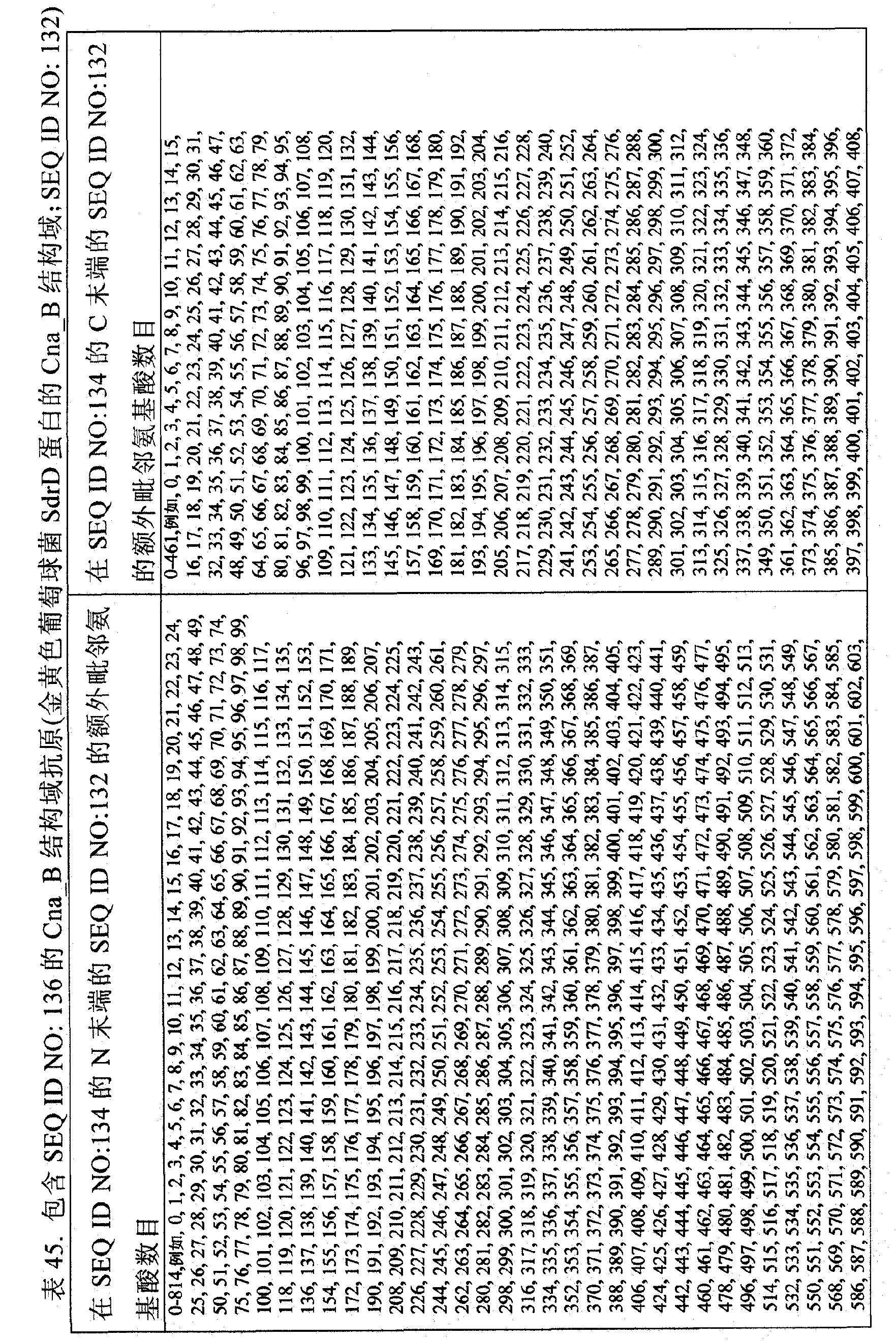 Figure CN102481349BD00571