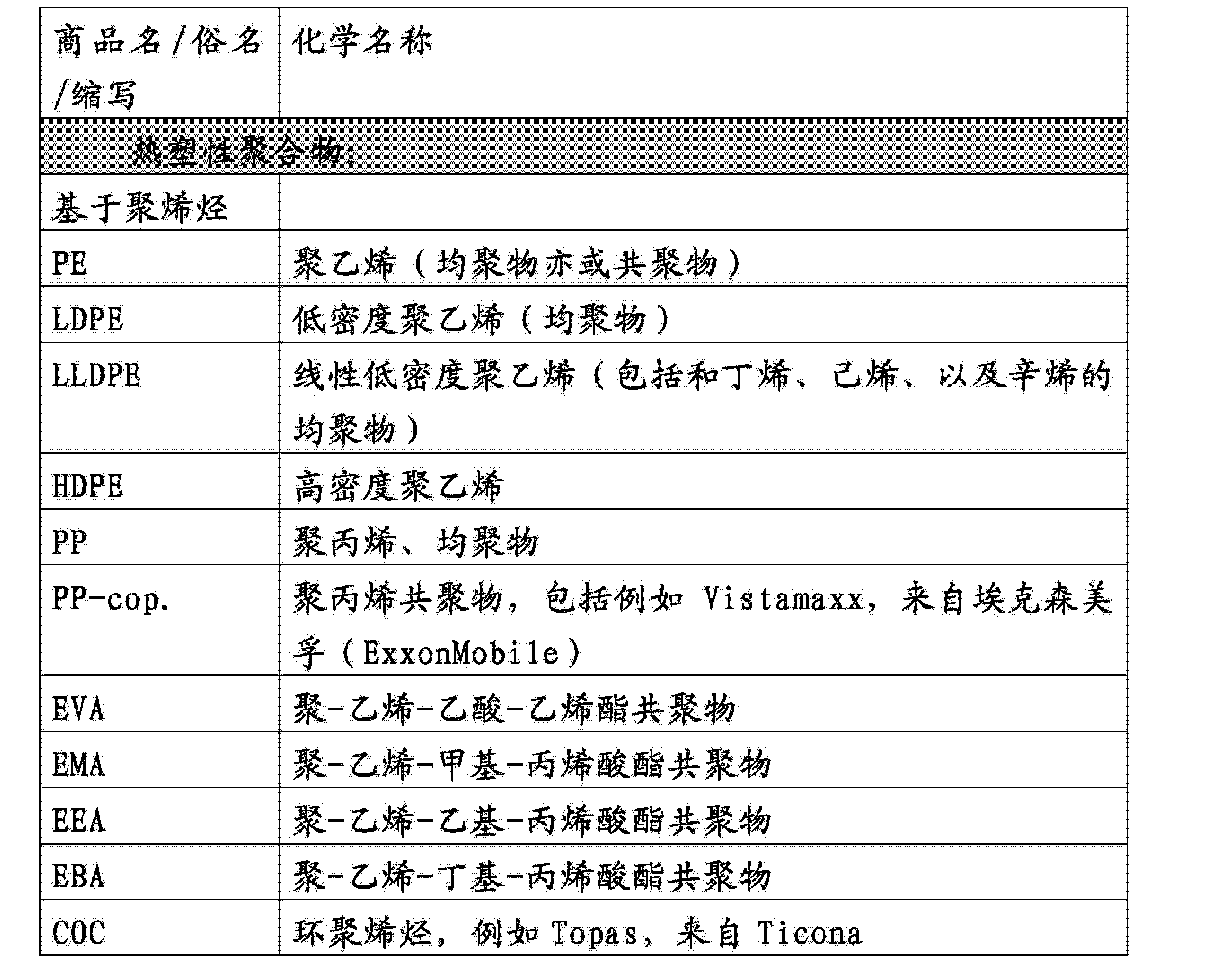 Figure CN103052412AD00051