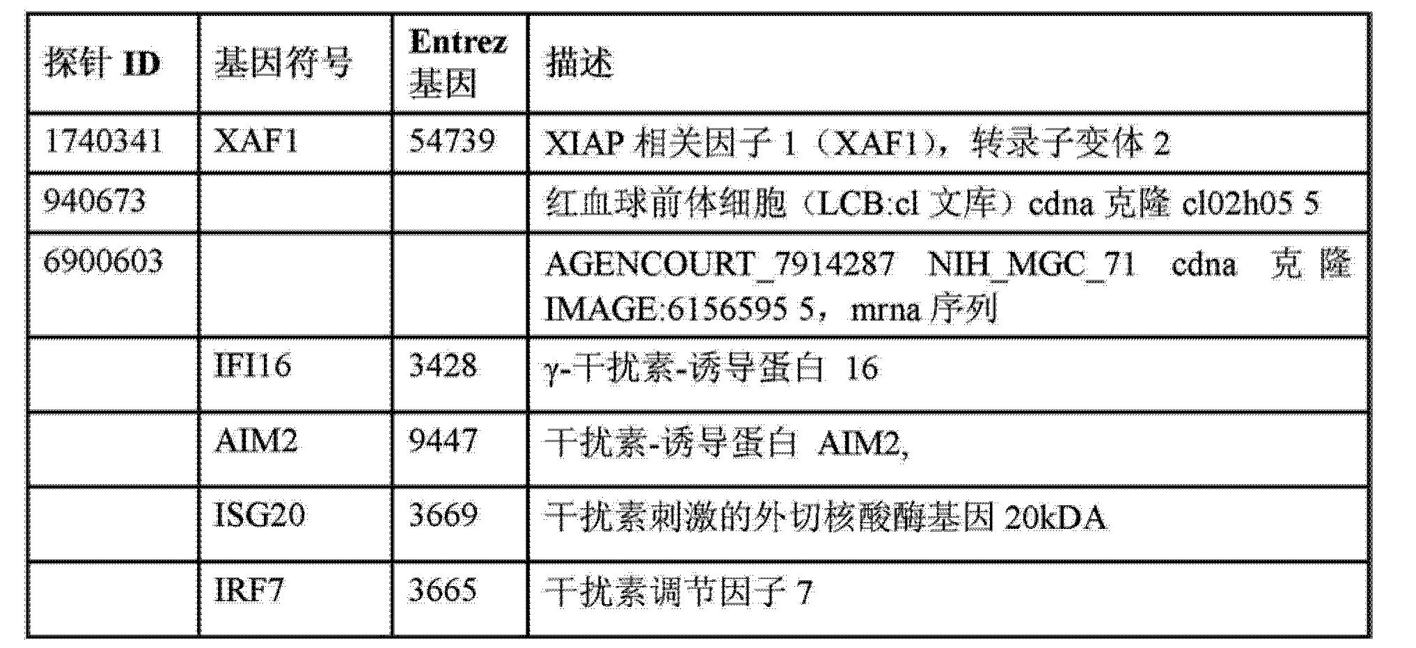 Figure CN103153346AD00251