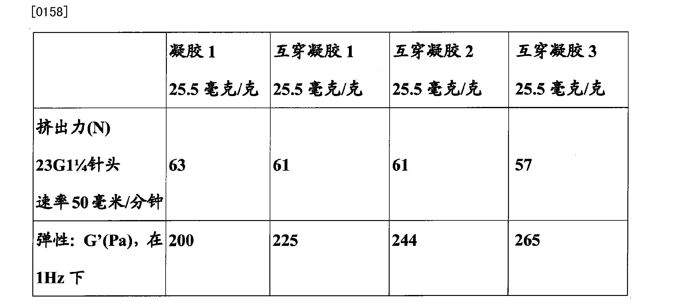 Figure CN101925348BD00121