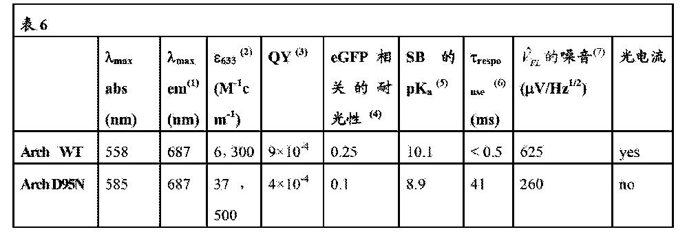 Figure CN103168236BD00771