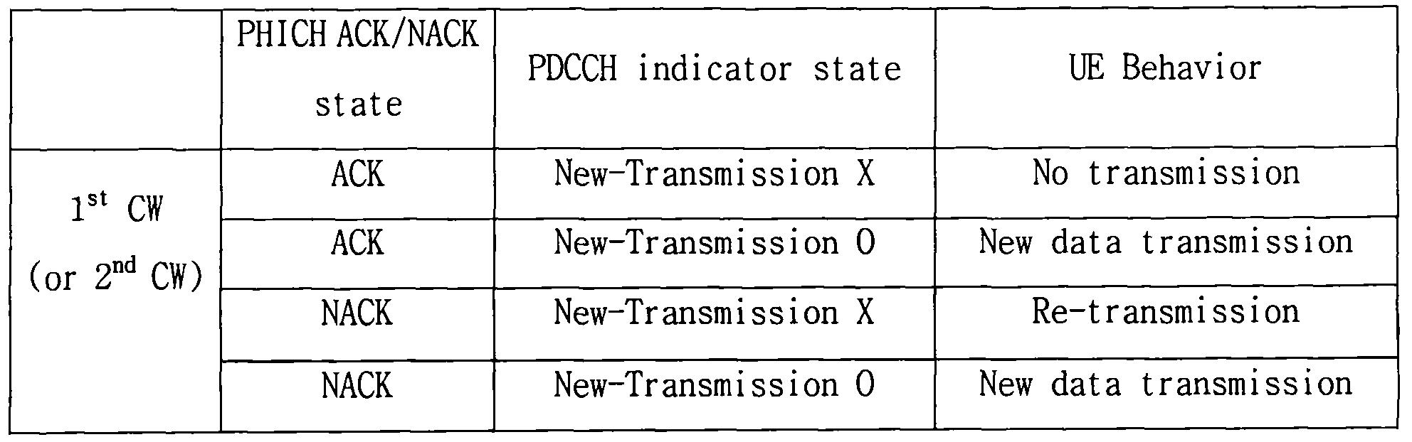 Figure 112011500920901-pat00167
