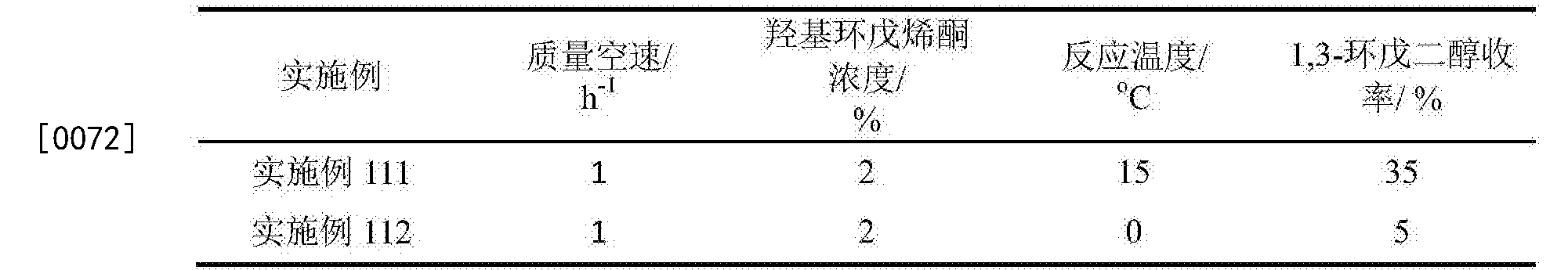 Figure CN106866364AD00103