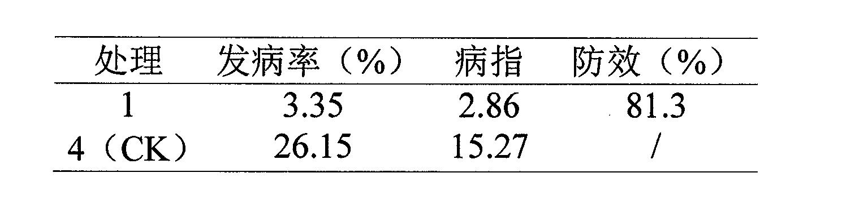 Figure CN103058772BD00133