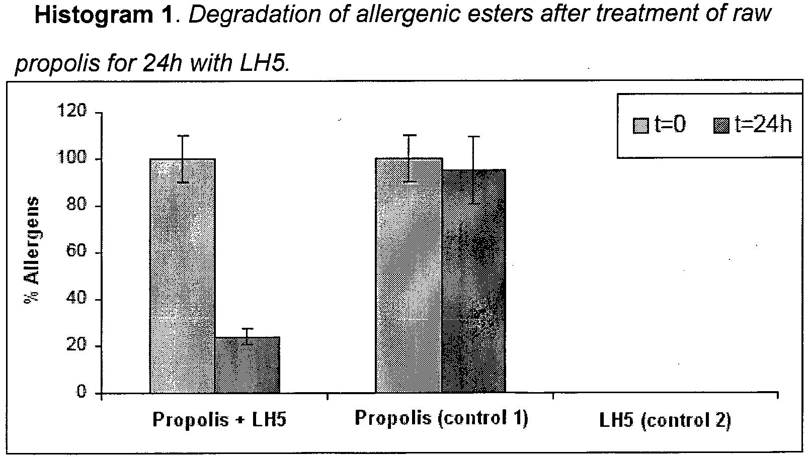 EP2547347B1 - Process for obtaining non-allergic propolis - Google