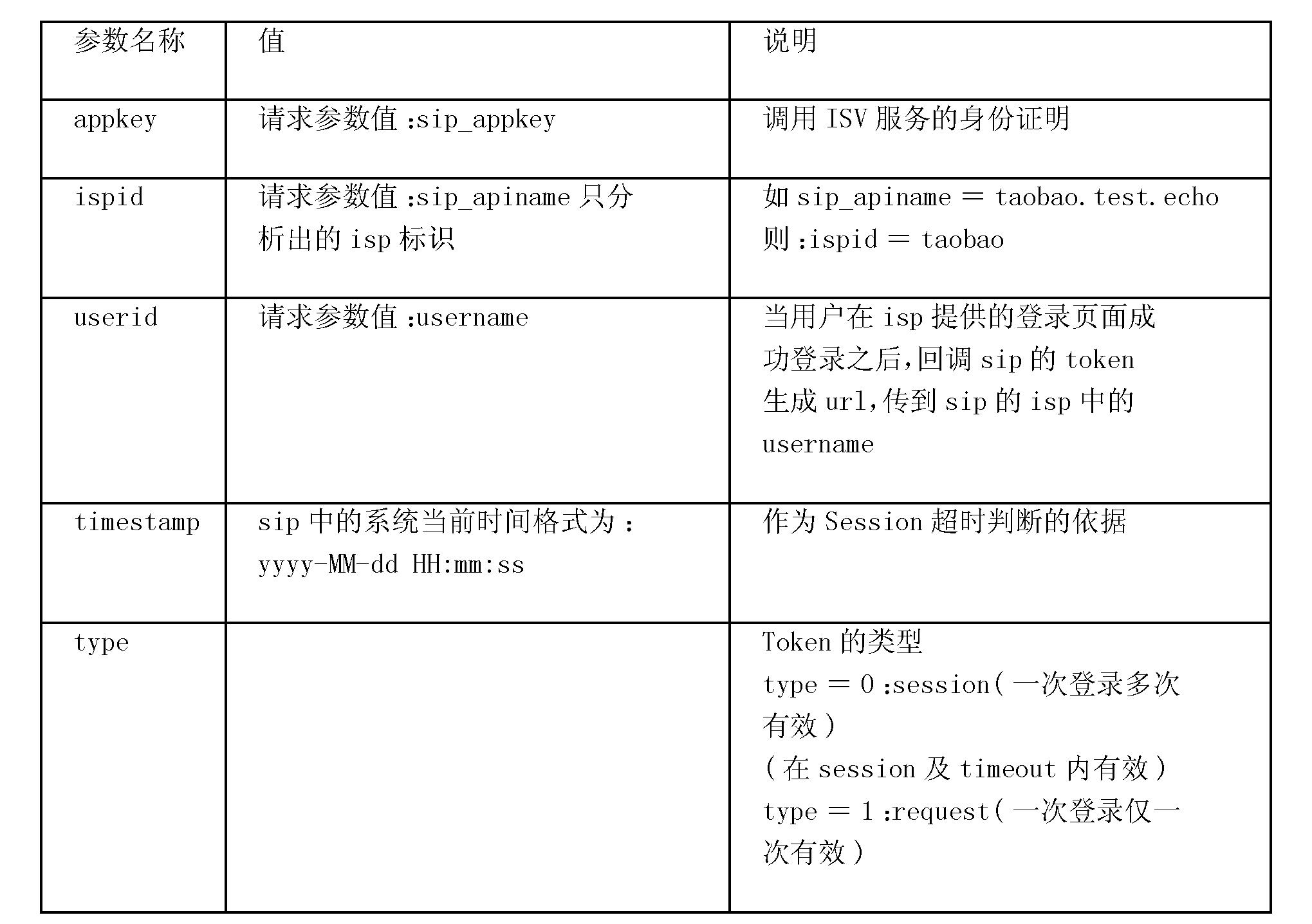 Figure CN101616136BD00121