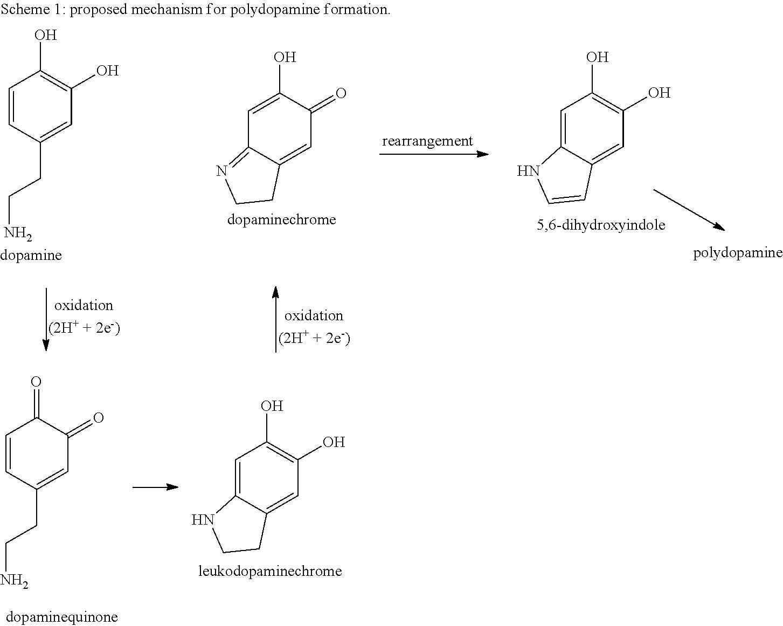 Figure US08784895-20140722-C00002
