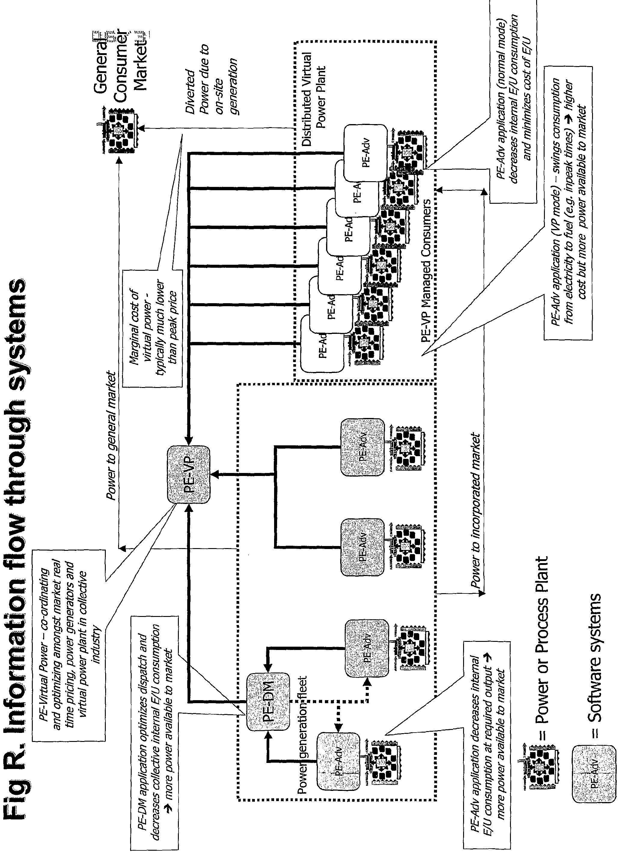 Wo2007028158a2 Energy And Chemical Species Utility Management Captive Power Plant Flow Diagram Figure Imgf000042 0001