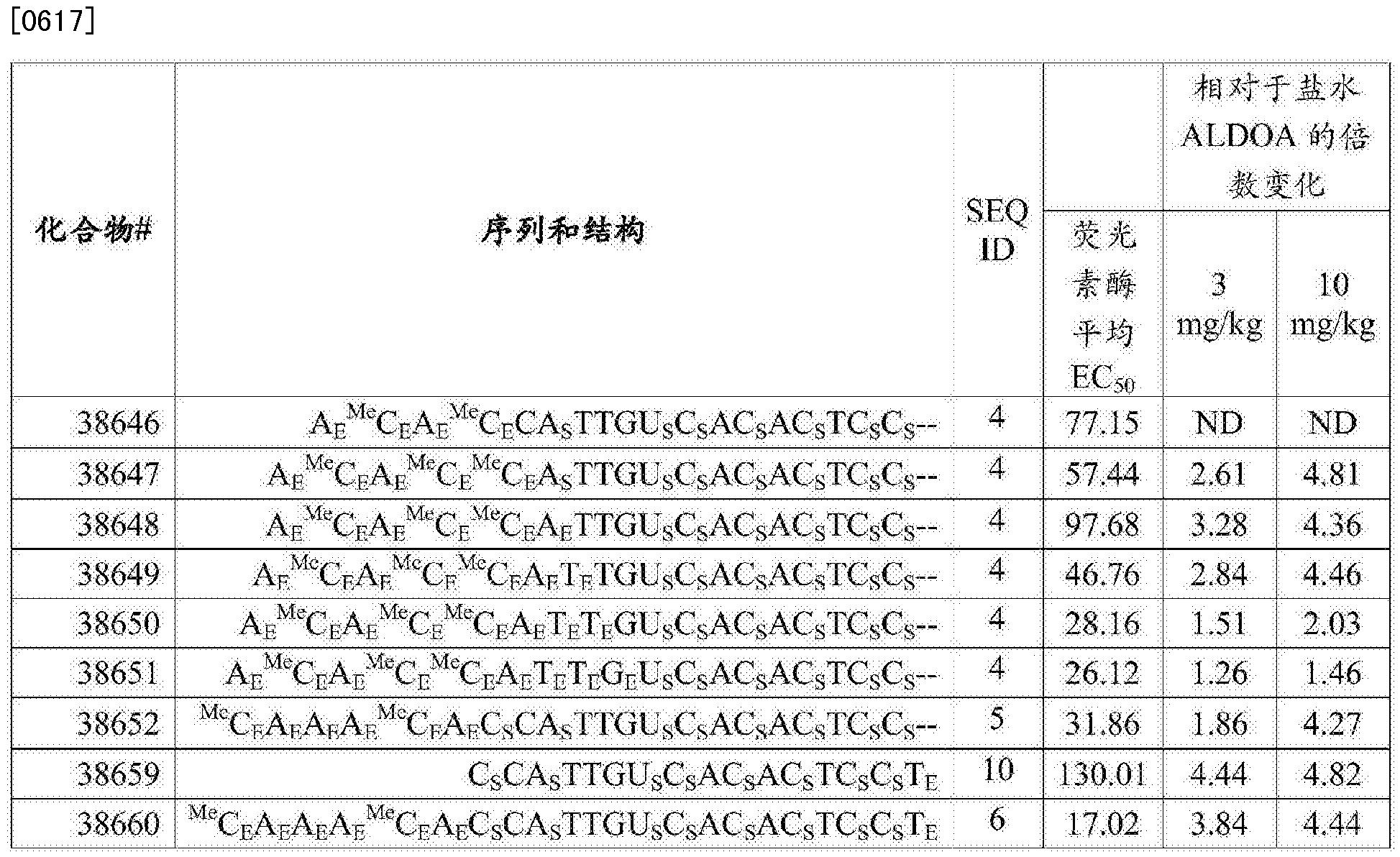 Figure CN105378080AD00691