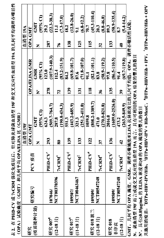 Figure CN102869375BD00221