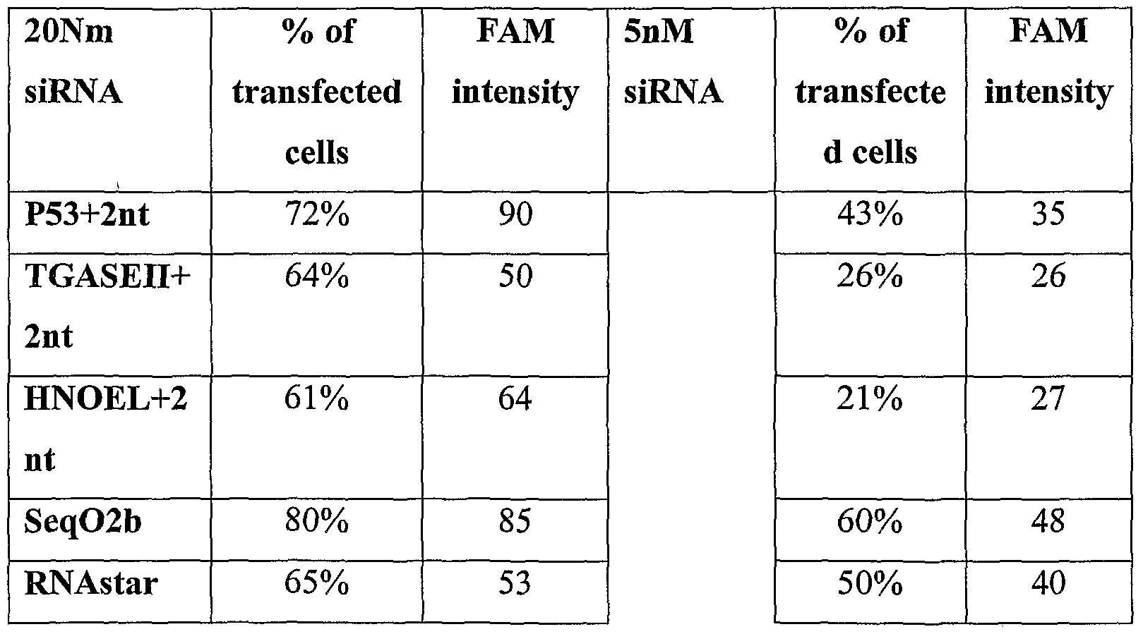 Figure imgf000042_0002