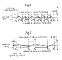 EP0117668A1 - Firing-angle control in inverters - Google Patents