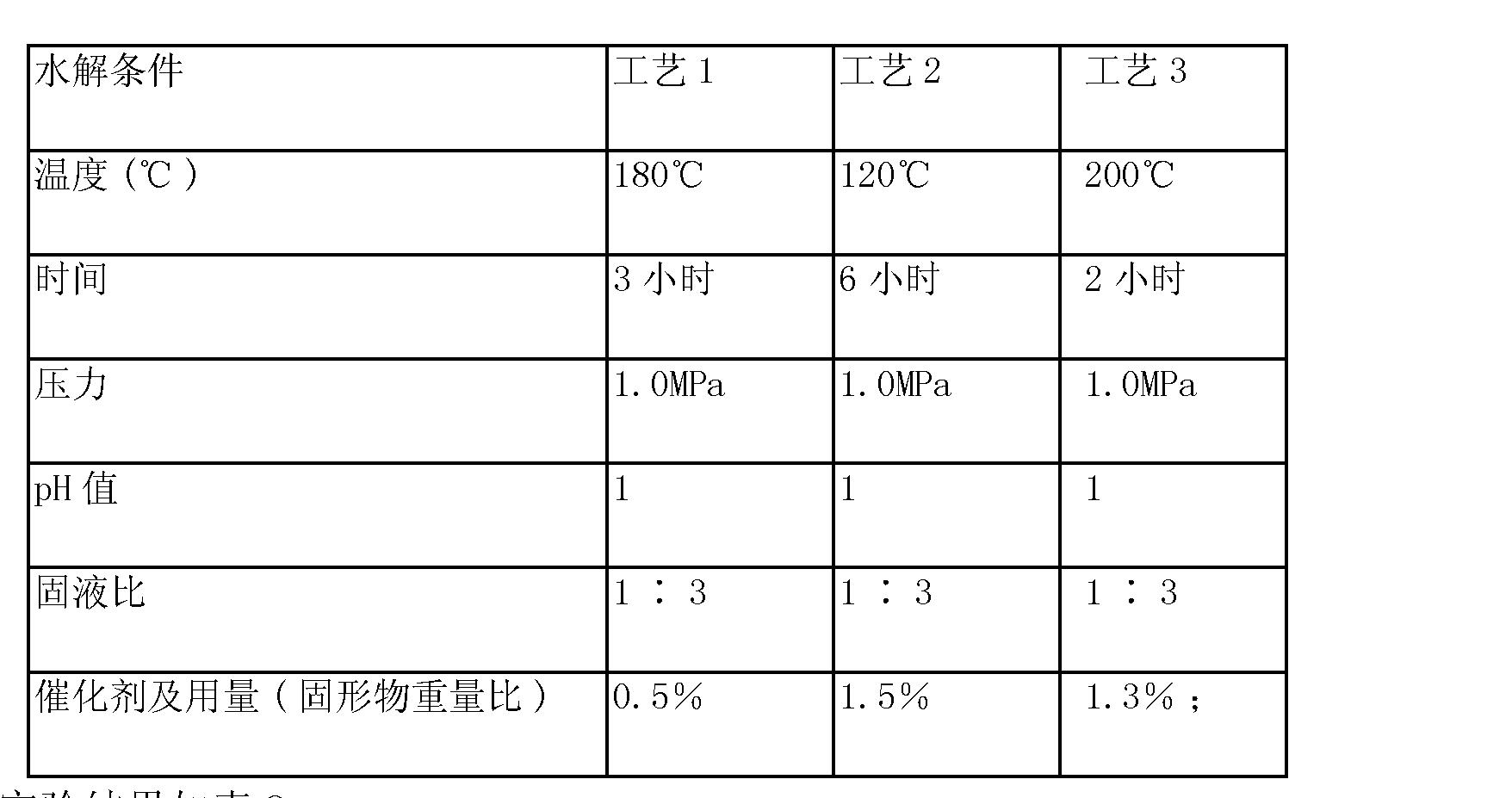 Figure CN101890423BD00132