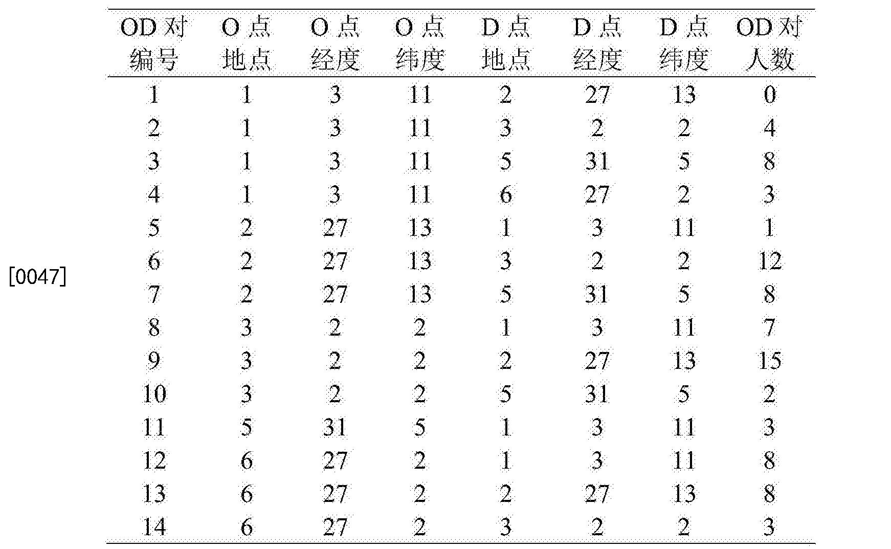 Figure CN106960406AD00071