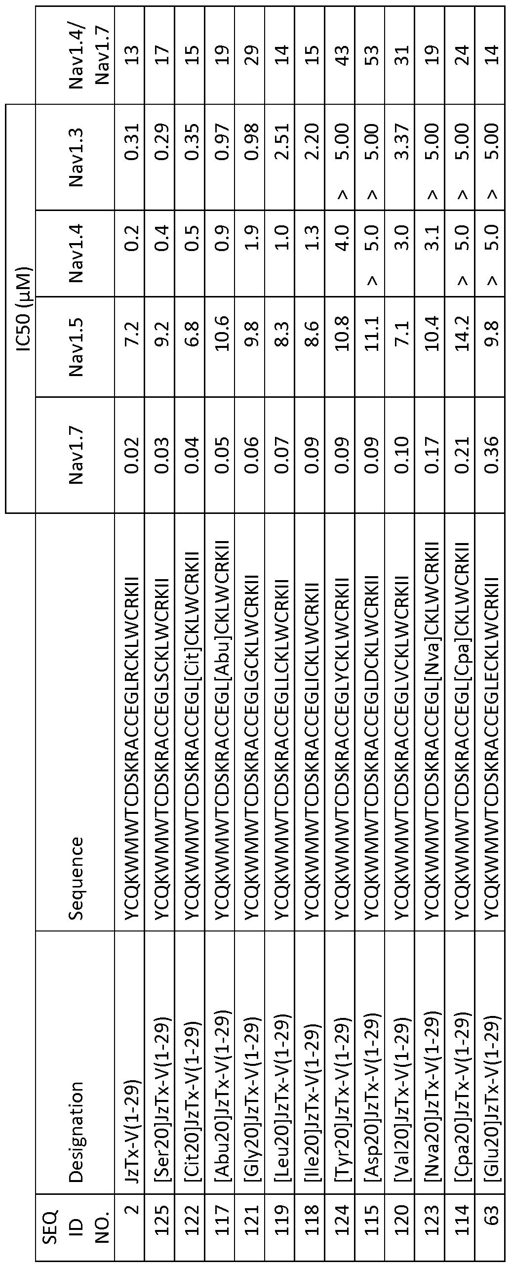 Figure imgf000329_0002