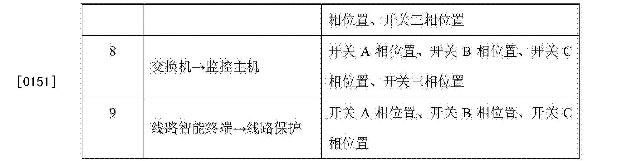 Figure CN105573283AD00251