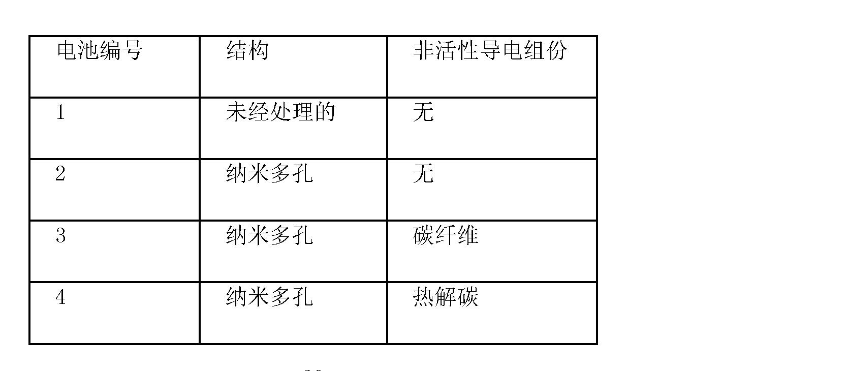 Figure CN102630355AD00301