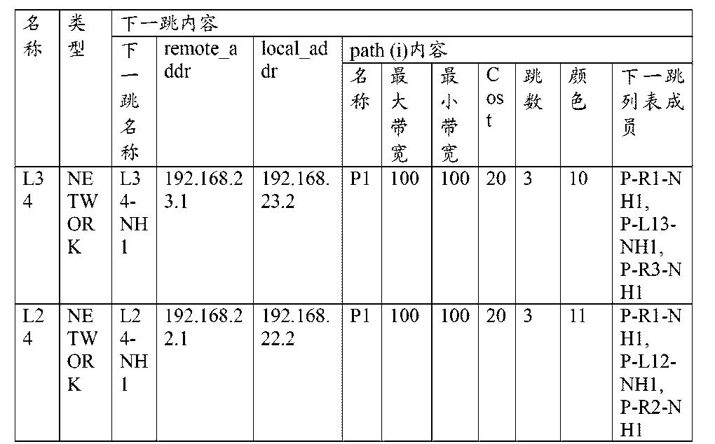 Figure CN103036791BD00471