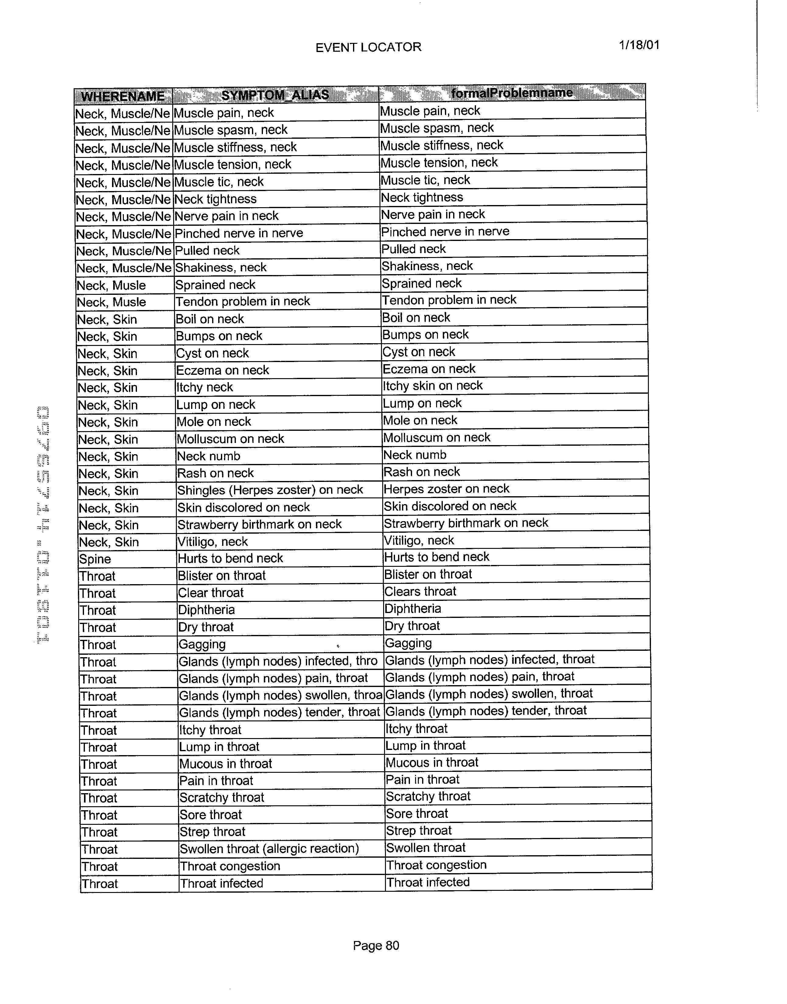 Figure US20030061072A1-20030327-P00081