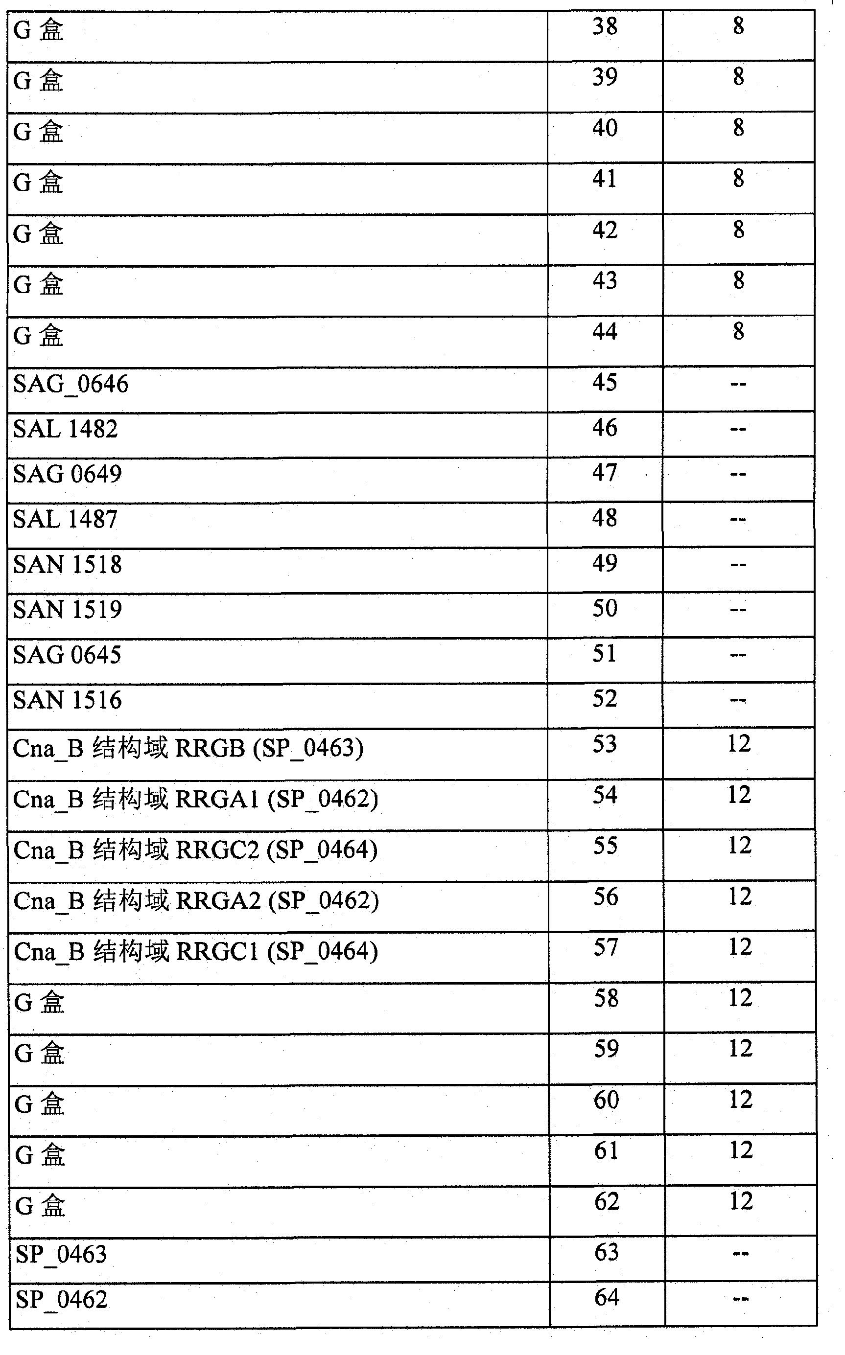 Figure CN102481349BD00961