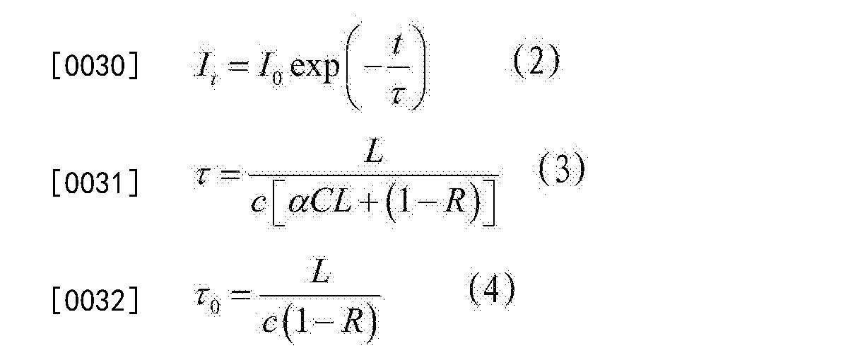Figure CN103852446BD00053