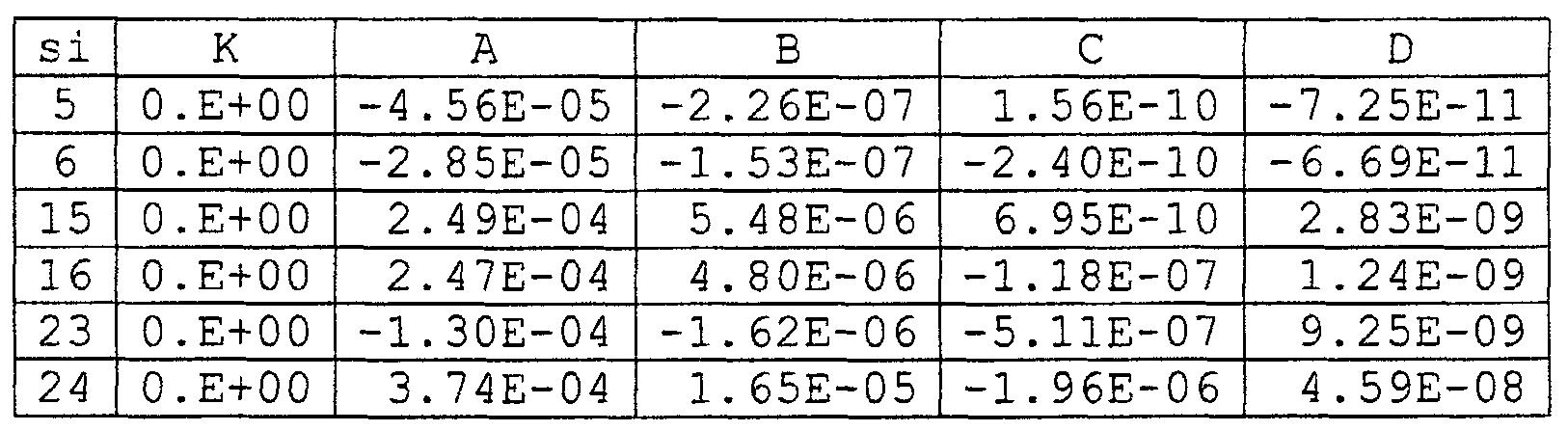 Figure 112005053932449-PCT00010