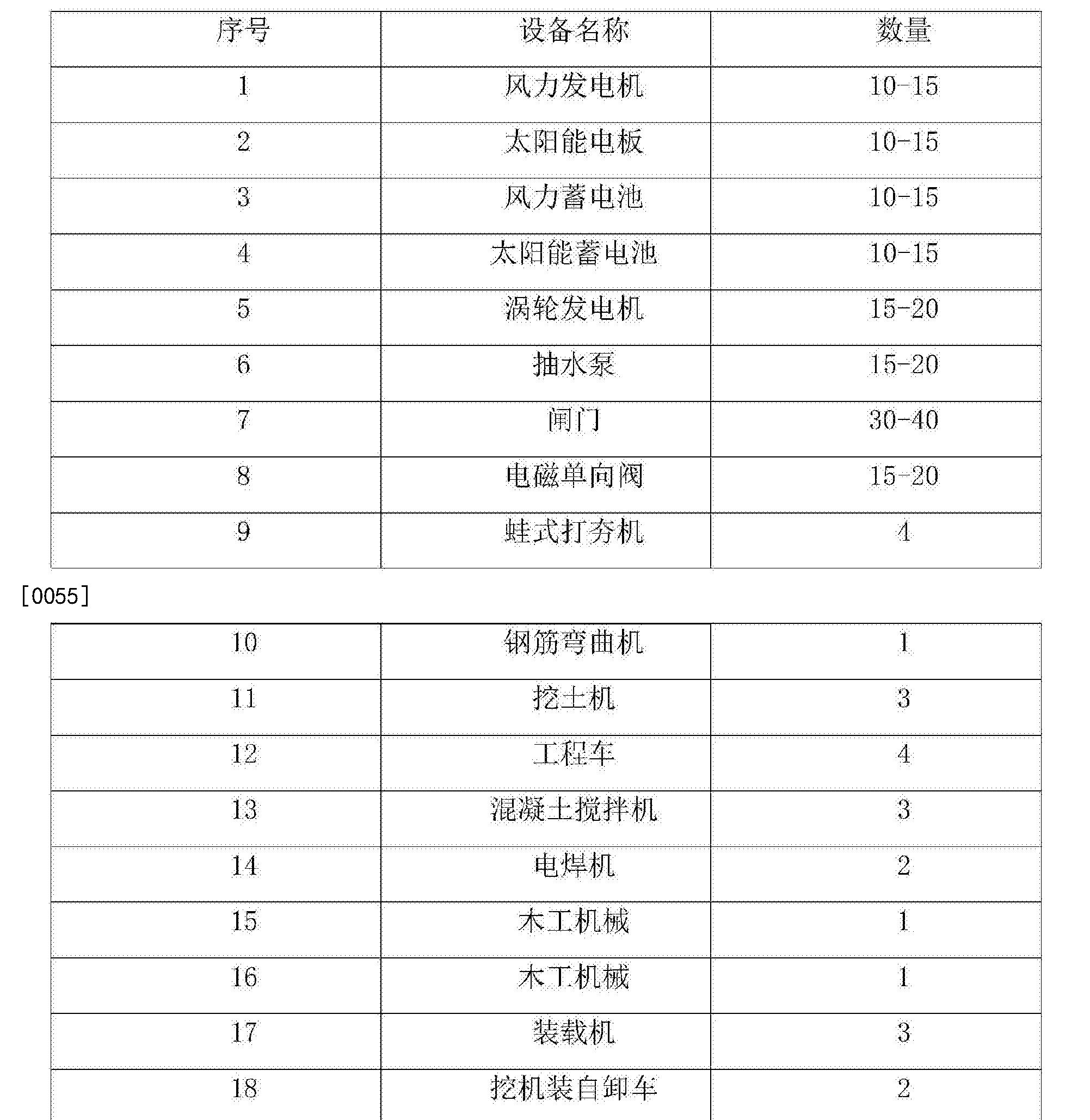 Figure CN104762937BD00091
