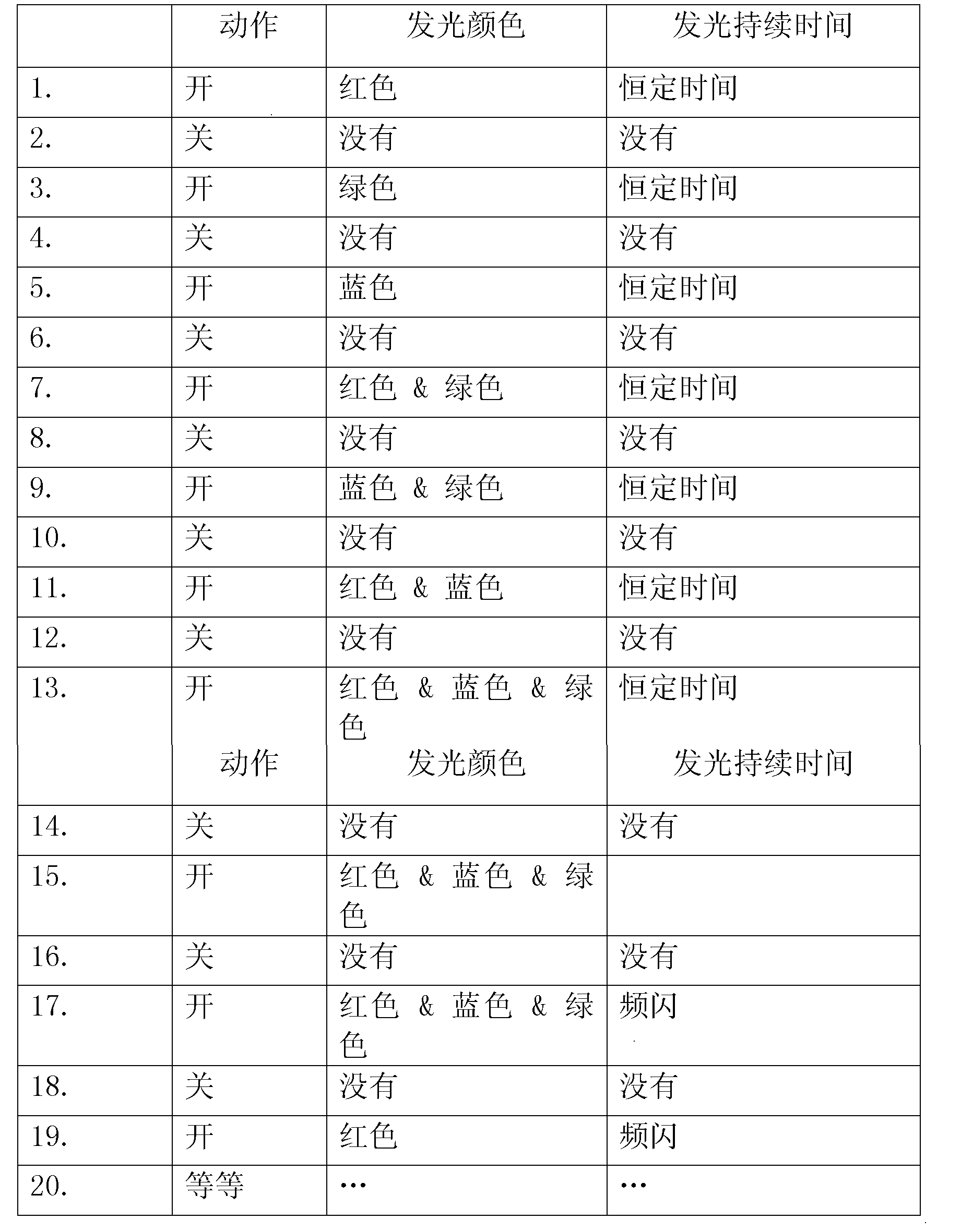 Figure CN102767783AD00101