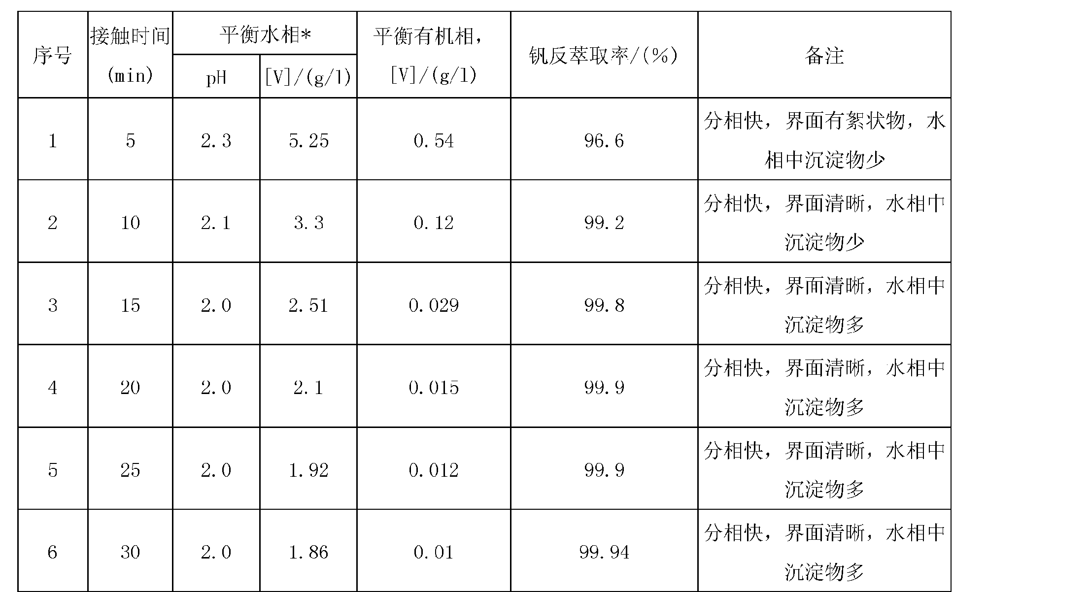 Figure CN102154550AD00081