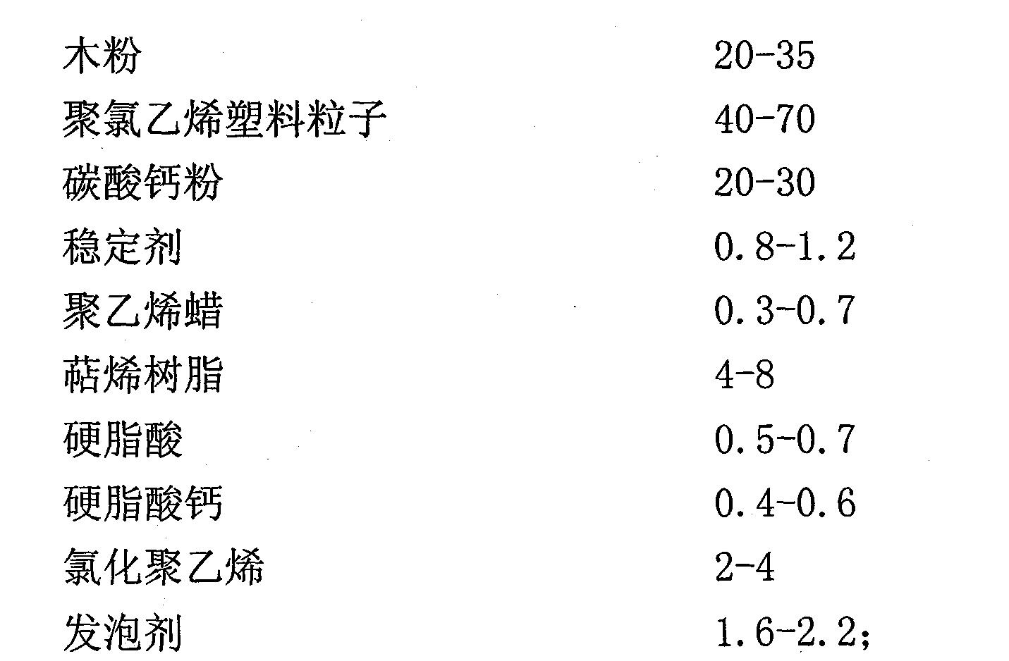 Figure CN102775695BC00021