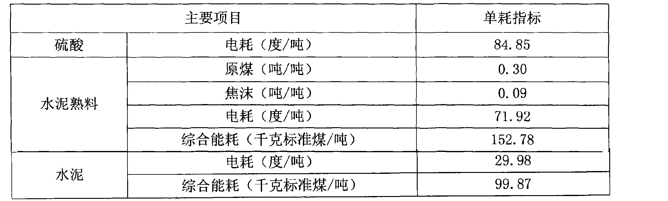 Figure CN101343047BD00114